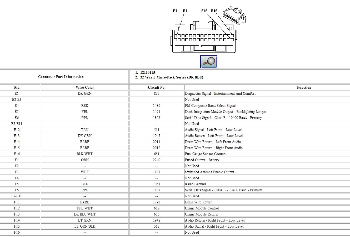 2011 Chevy Silverado Radio Wiring Diagram
