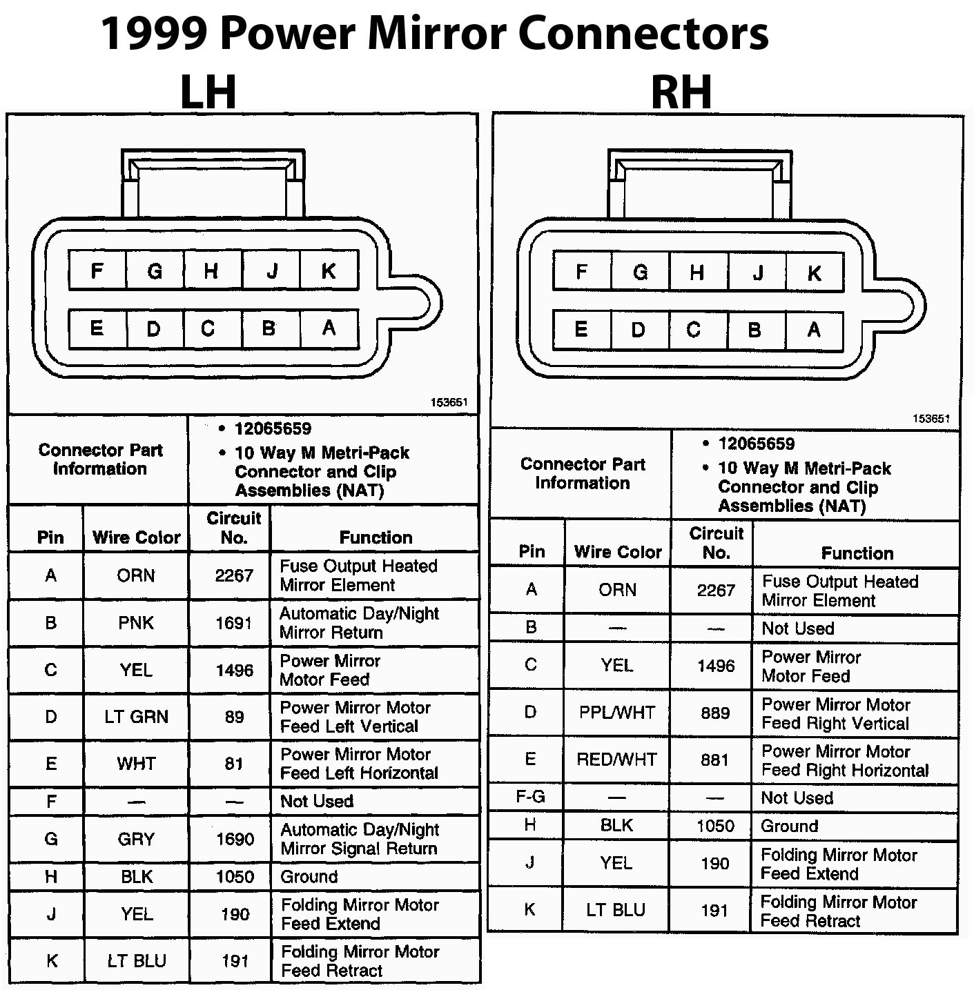 2014 Silverado Radio Wiring Diagram from mainetreasurechest.com