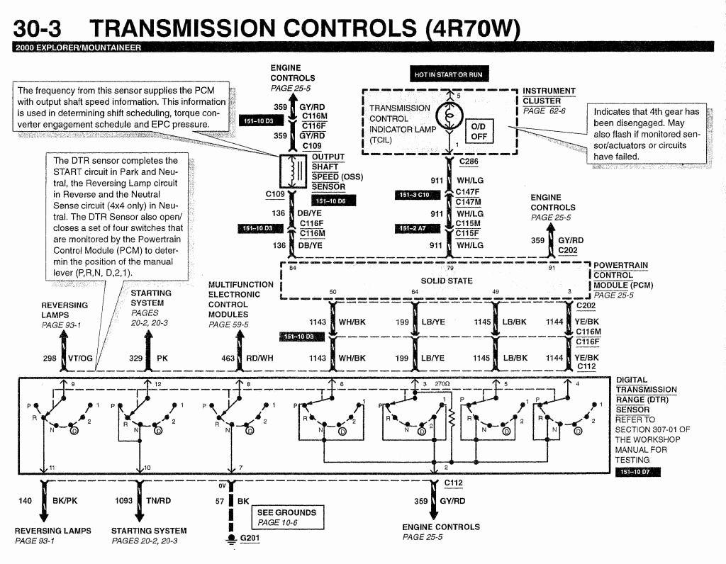 unique 2000 ford explorer wiring diagram wiring diagram image rh mainetreasurechest com Ford 4R70W Diagram 2003 Ford 4R70W Parts Diagram