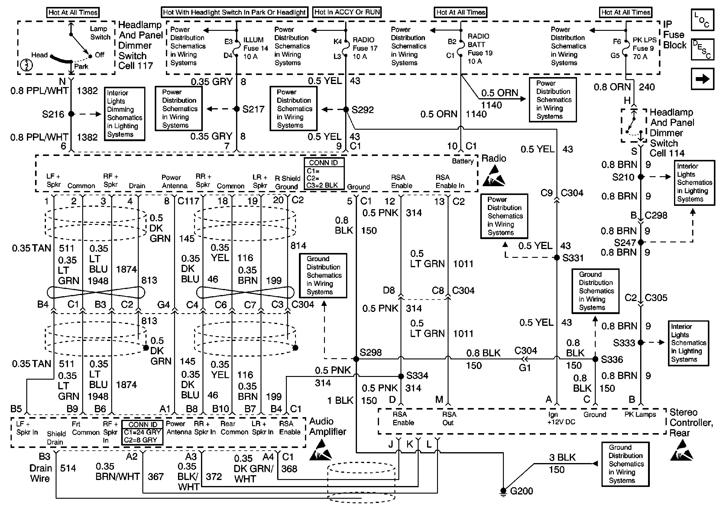 1996 Cadillac Fuse Box Diagram Wiring Library Deville Panel 2005 Escalade Headlight Schematics Rh Sylviaexpress Com