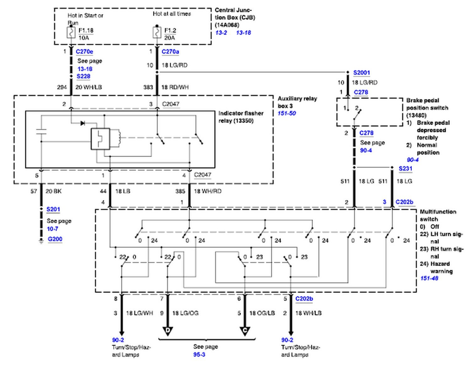 ford expedition wiring diagrams