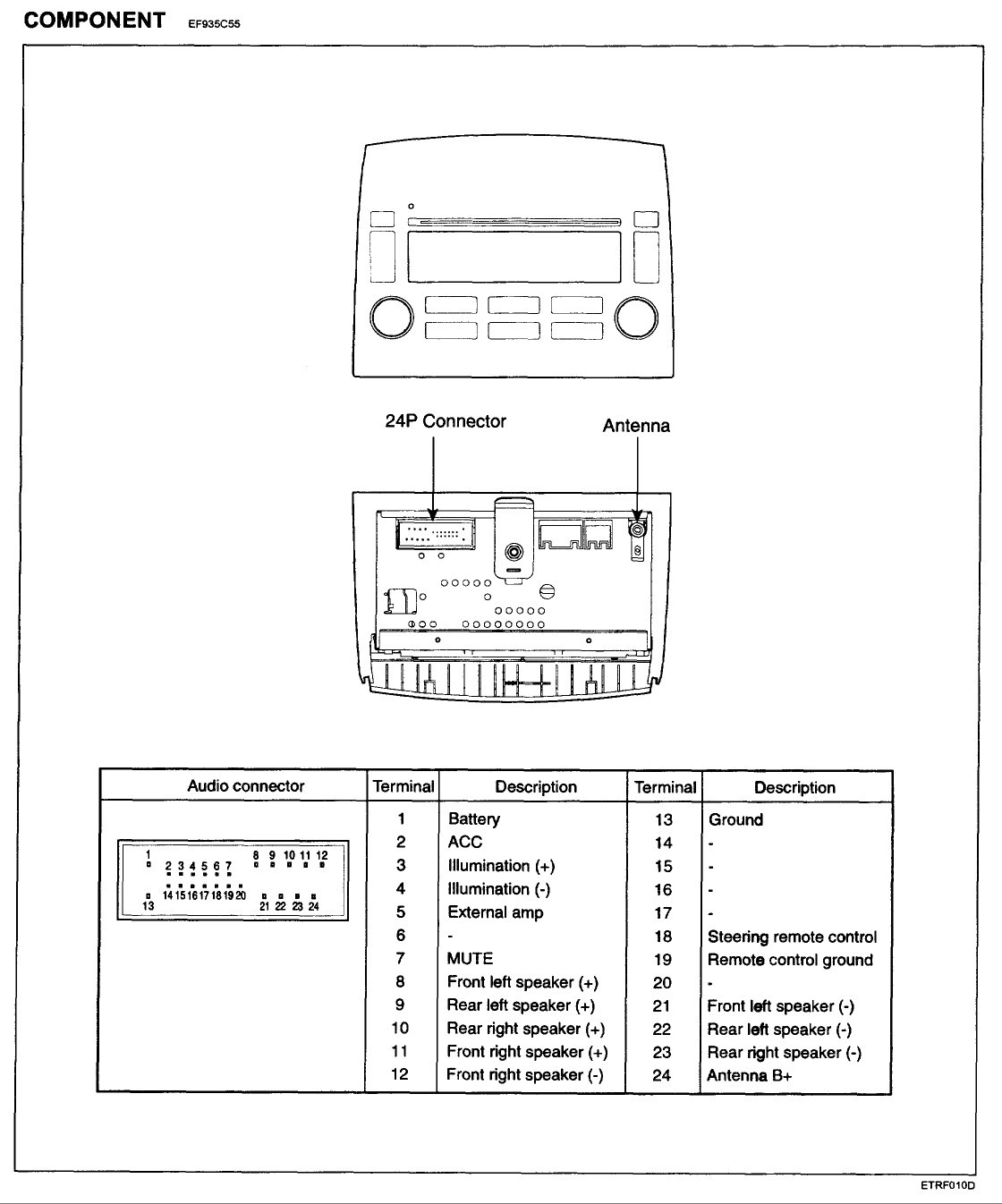 Hyundai Santa Fe Stereo Wiring Diagram - Wiring Diagram point mute-answer -  mute-answer.lauragiustibijoux.it | 2005 Hyundai Santa Fe Wire Diagram |  | Laura Giusti Bijoux