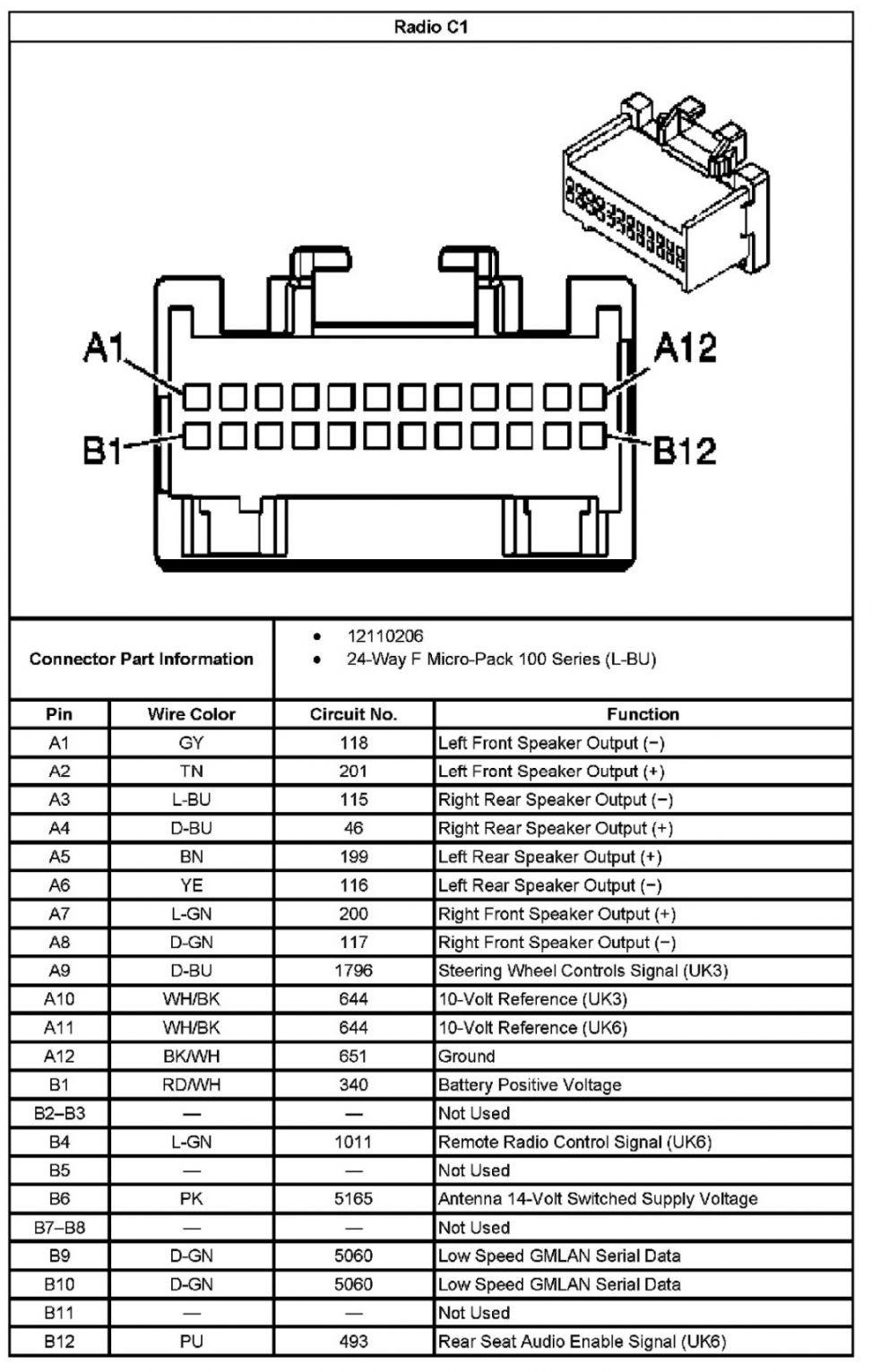 2005 Malibu Classic Radio Wiring Diagram Smart Wiring Diagrams \u2022 2005 Chevy  2500 Radio Wiring Diagram