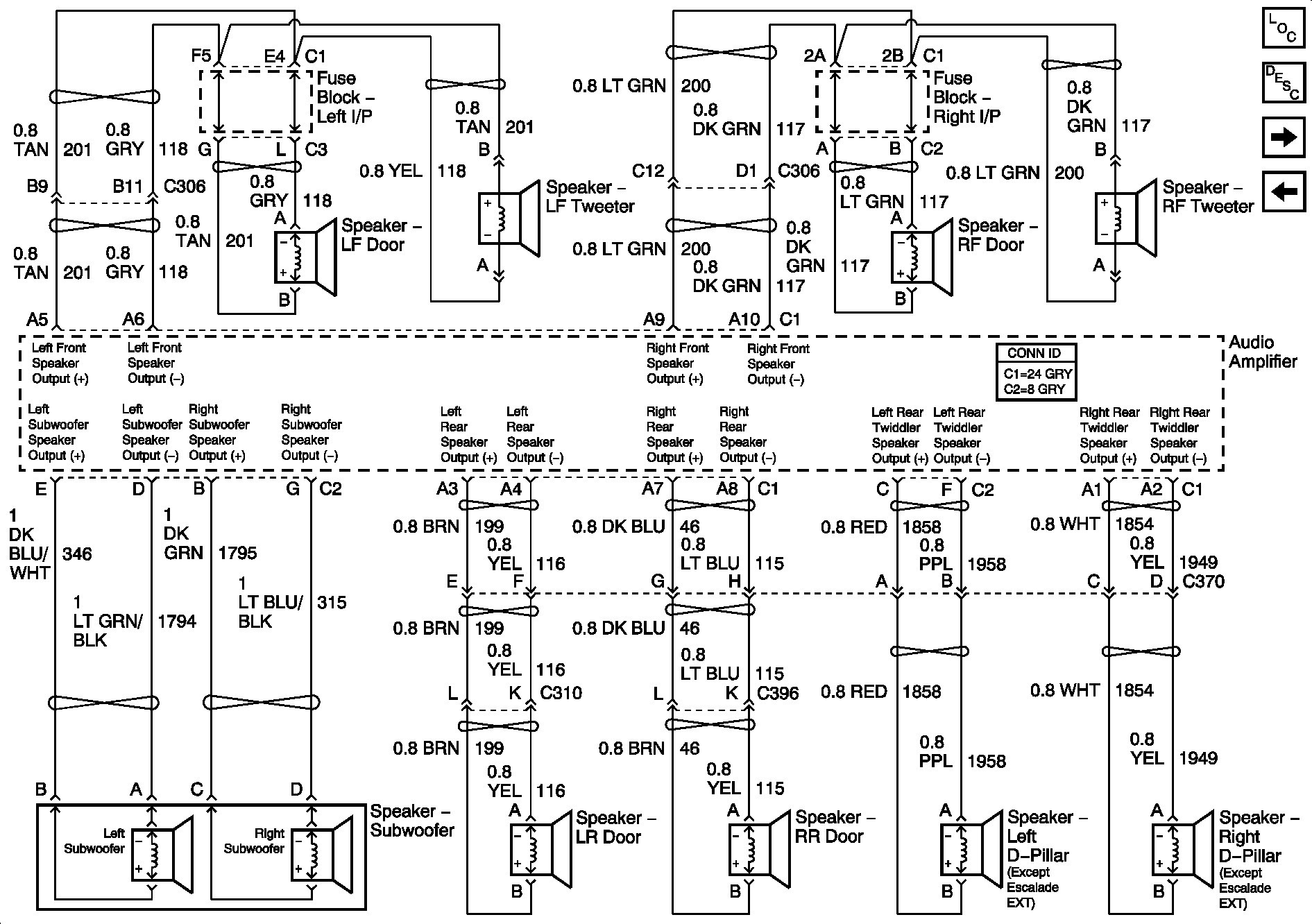 2004 Chevrolet Tahoe Stereo Wiring Diagram Worksheet And Harness Chevy Headlights Electrical Diagrams Rh Wiringforall Today 1998 Silverado Radio