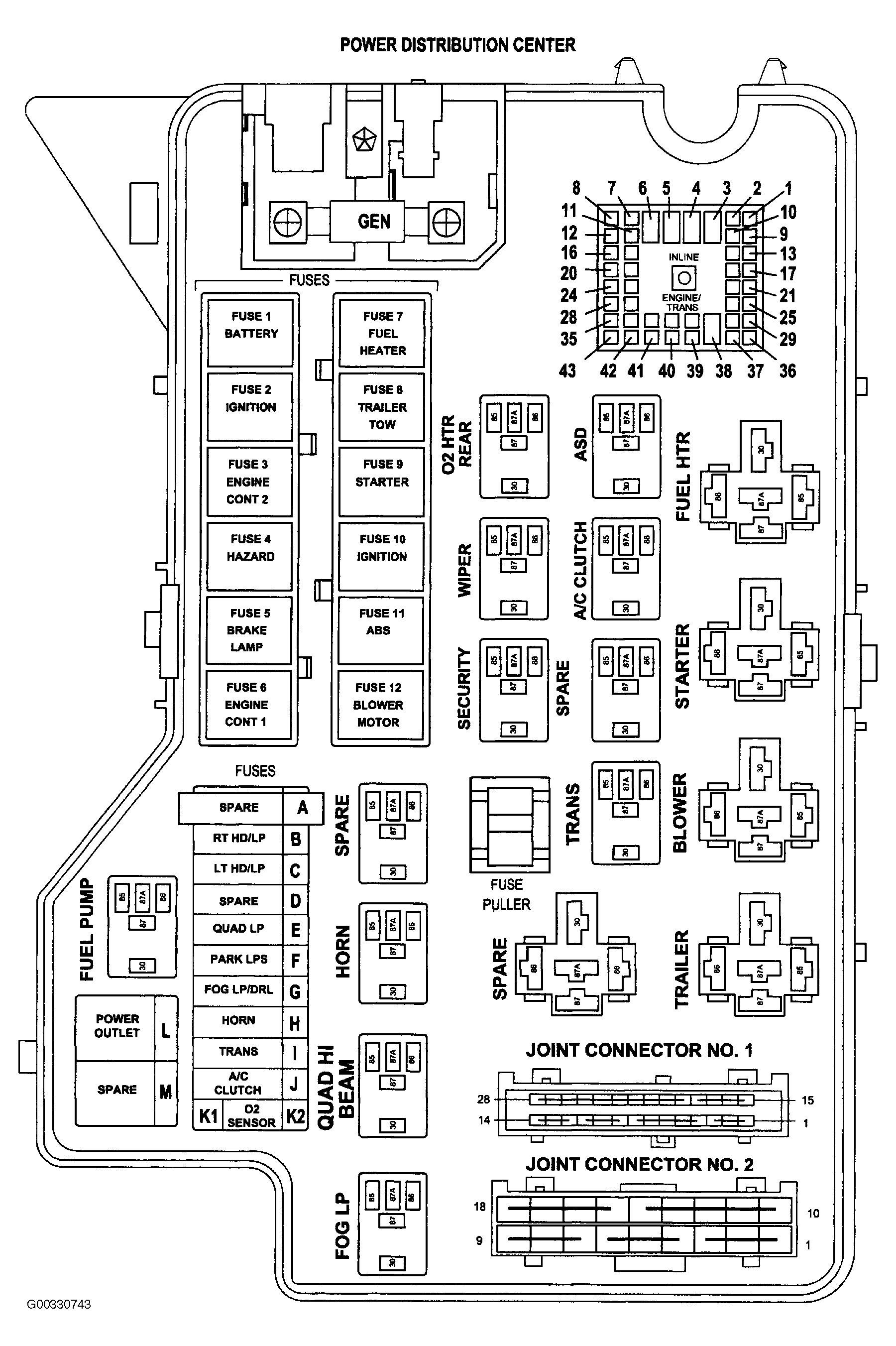 2001 dodge sel wiring diagram learn circuit diagram u2022 rh blackrepublic co