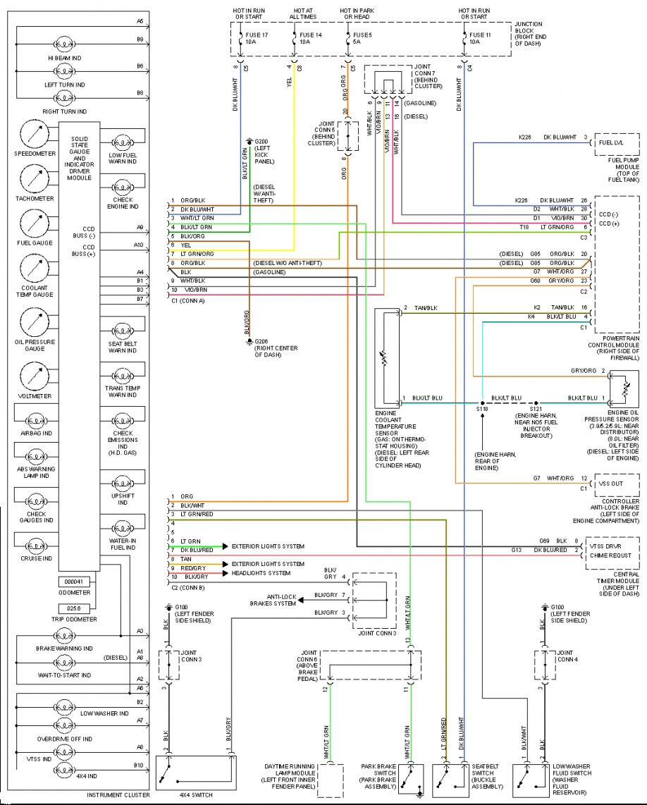 2008 dodge 3500 transmission wiring diagram diy enthusiasts wiring rh okdrywall co  2008 dodge ram 3500 stereo wiring diagram