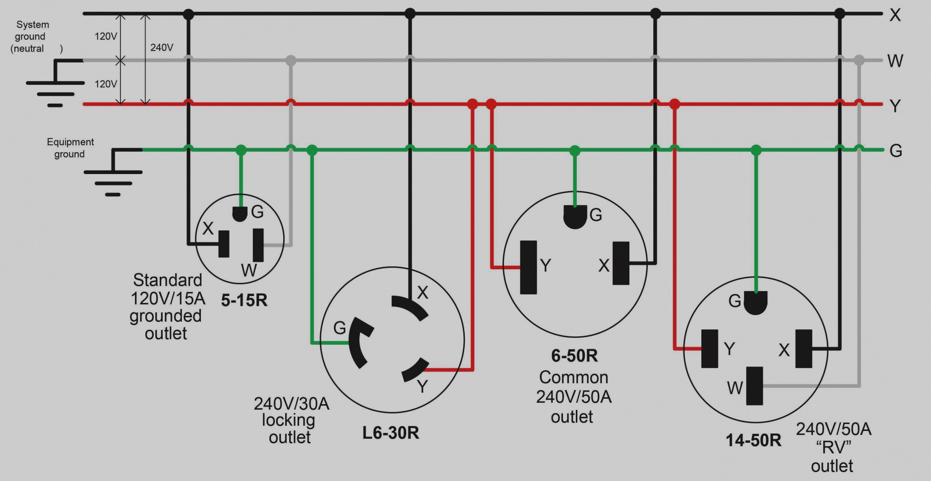 wonderful 220v welder plug wiring diagram new simple wiring diagram rh  simplewiringdiagram info