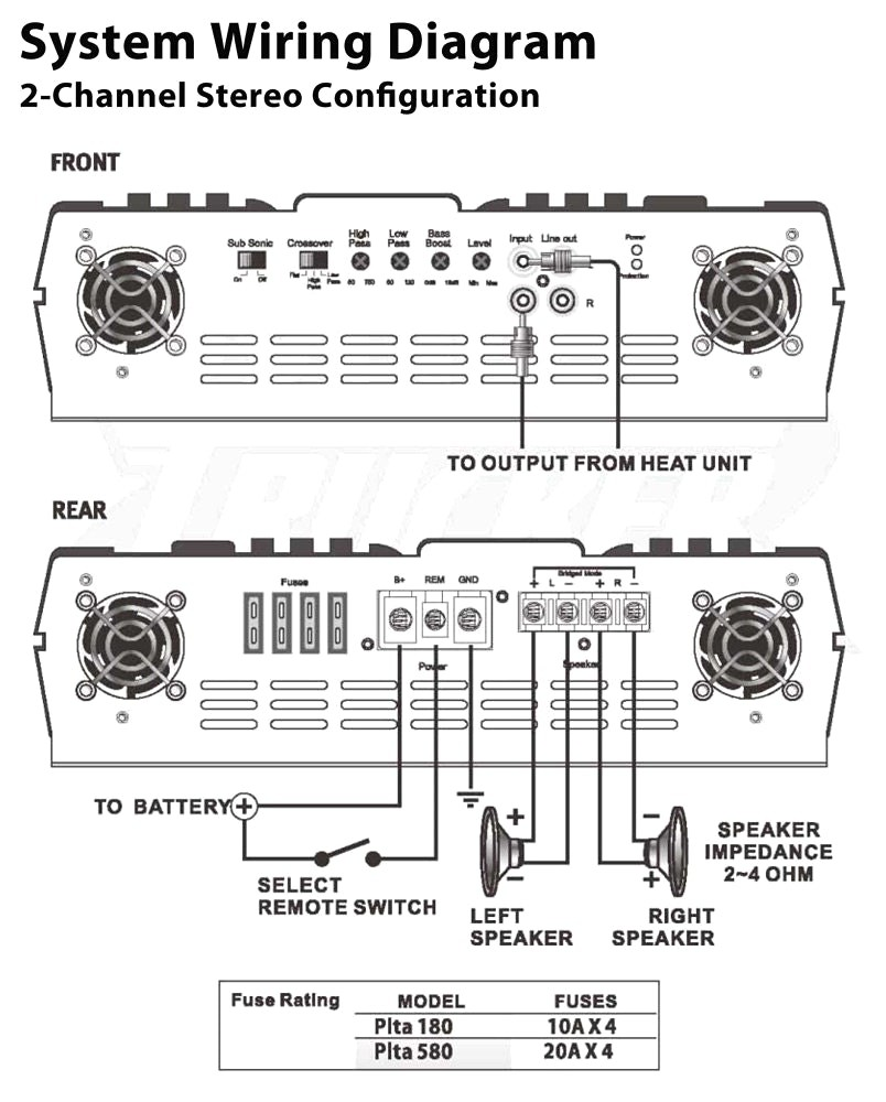 Jm Amp Wiring Diagram. 4 channel amp wiring diagram elegant wiring diagram  image. the 25 best car audio systems ideas on pinterest car. 30 amp  generator plug wiring diagram awesome wiring. electricalA.2002-acura-tl-radio.info. All Rights Reserved.