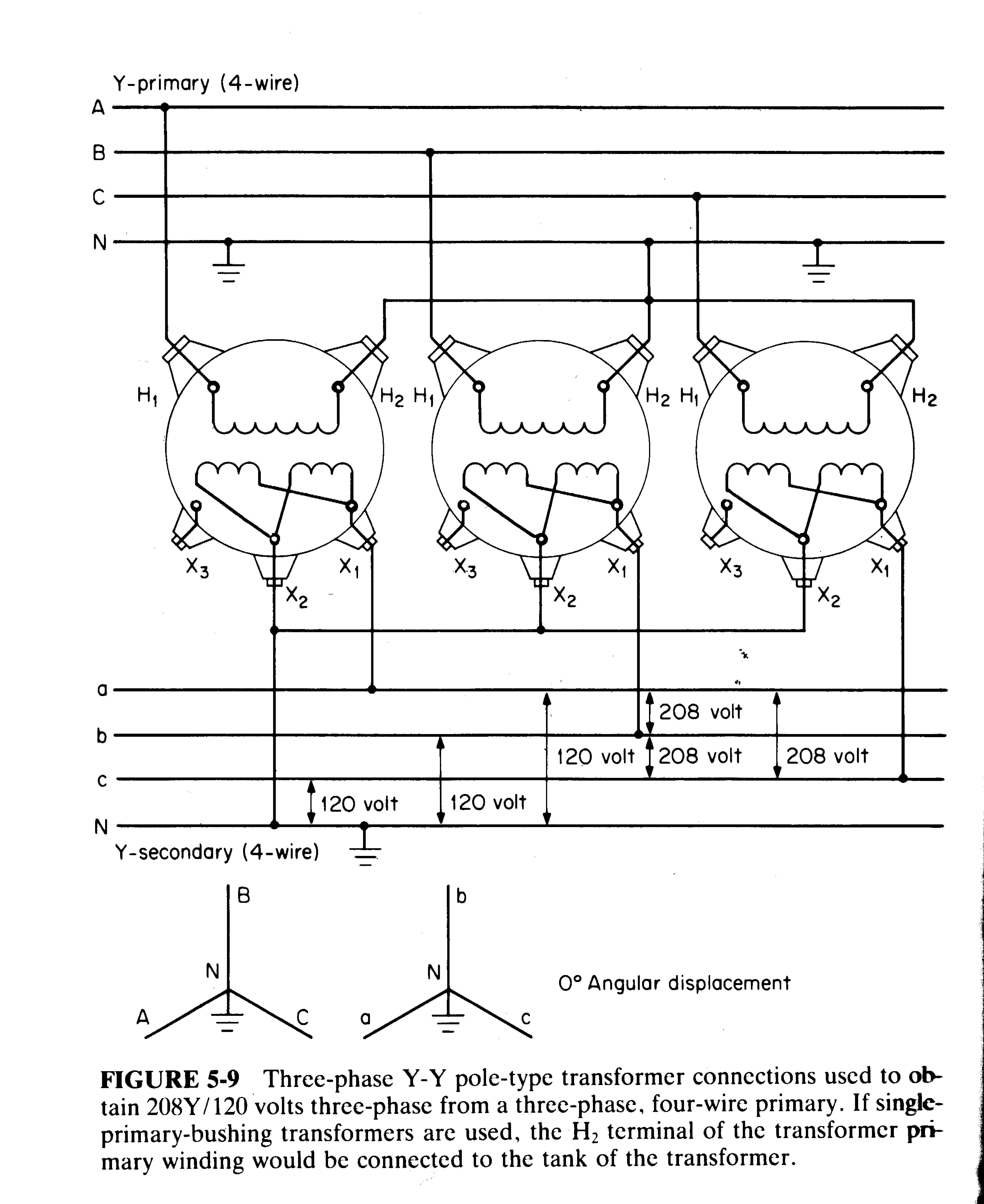 3 Phase Wire Diagram 480v 3 Phase Delta Transformer Wiring Diagram