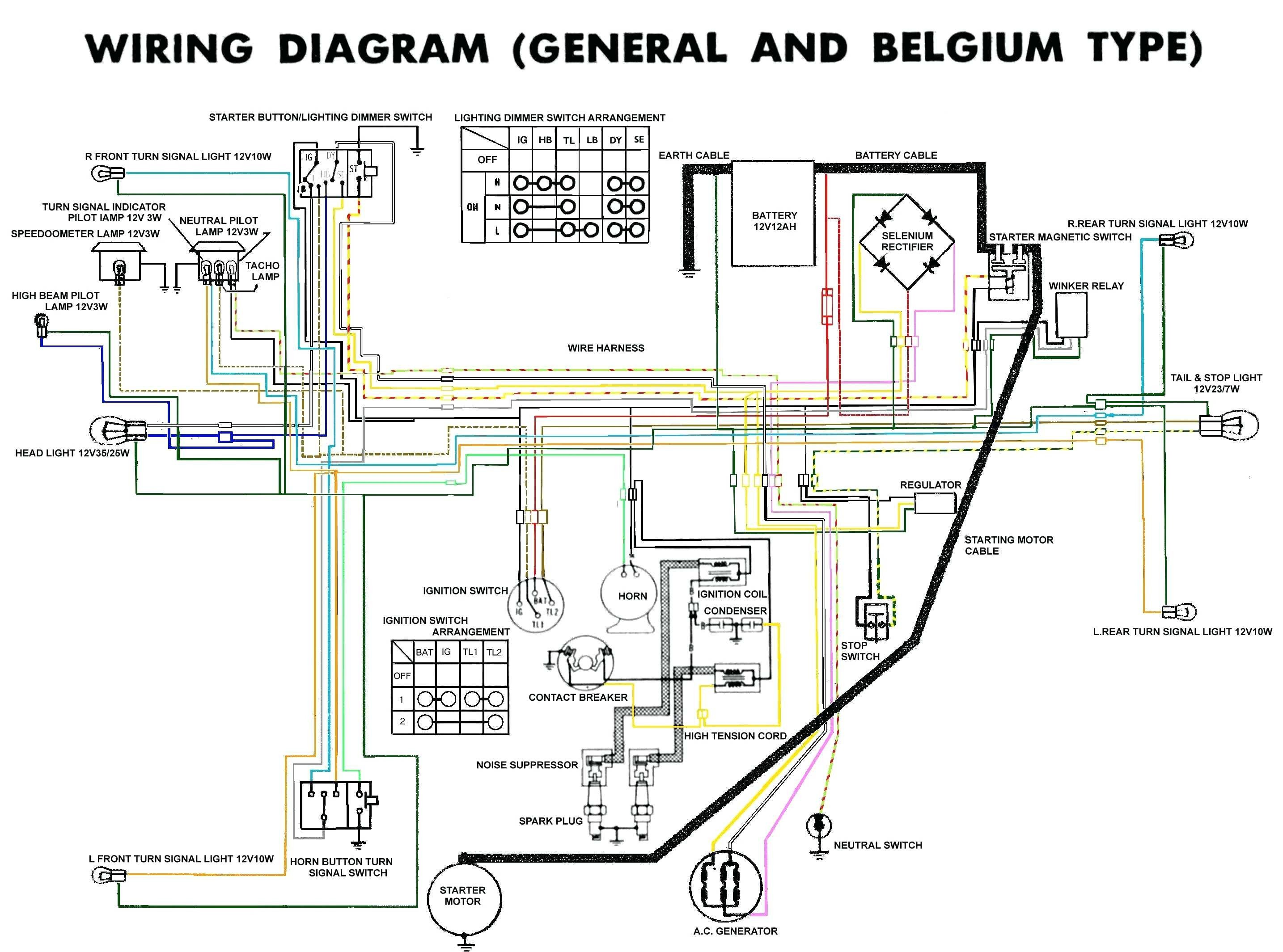 Boreem Pocket Bike Diagram Auto Electrical Wiring Diagram Source · 2 stroke  scooter wiring diagram private sharing about wiring diagram u2022 rh ...