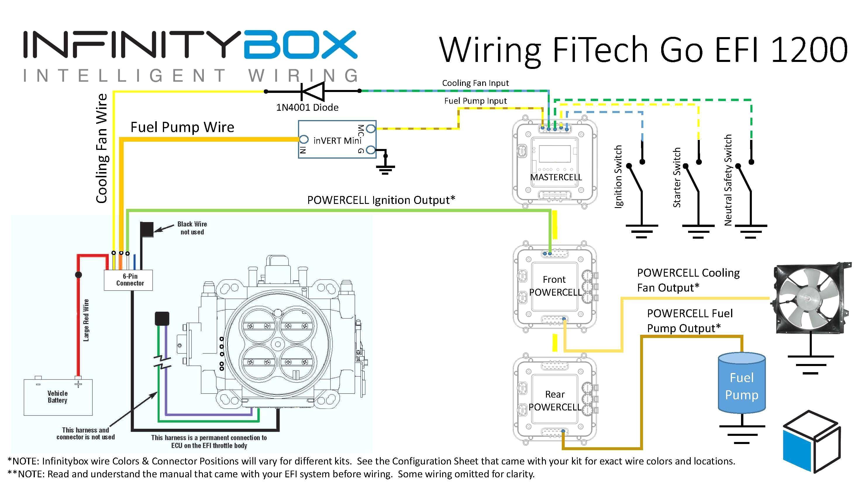 Best 5 Pin Cdi Box Wiring Diagram Incredible Daigram In