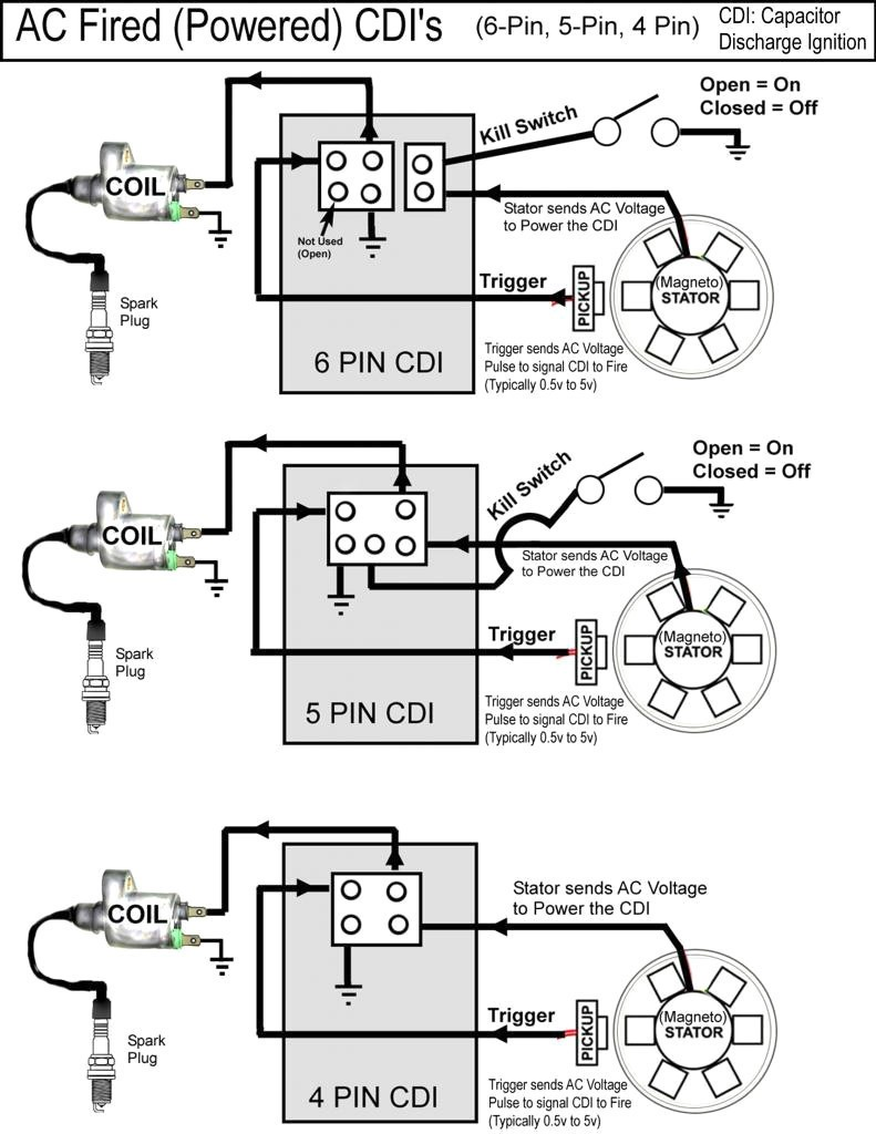 4 Pin Cdi Box Wiring Diagram Wiring Diagram & Fuse Box \u2022 Lights Wiring  Diagram Chinese Cdi Box Wiring Diagram