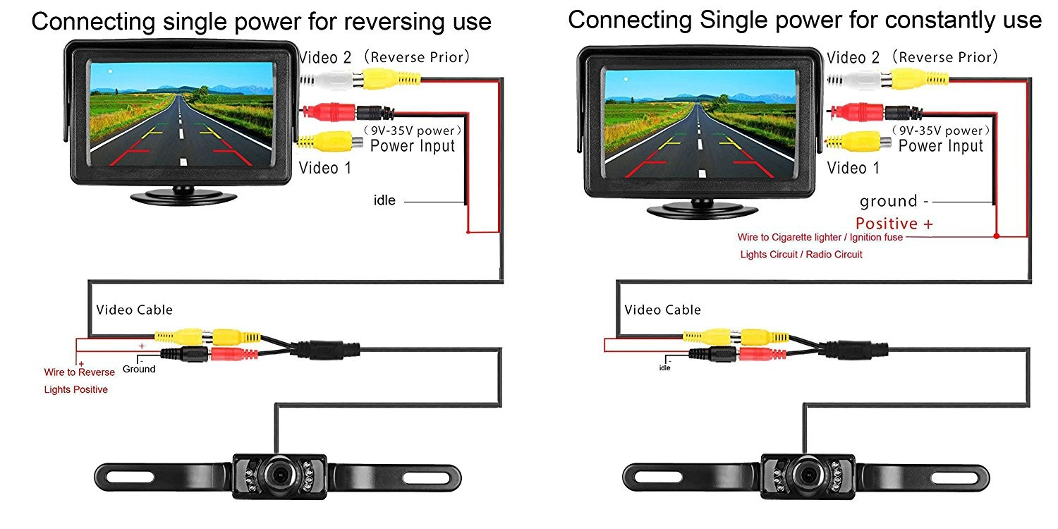bestwill tft lcd backup camera wiring library of wiring diagrams u2022 rh  sv ti com Back