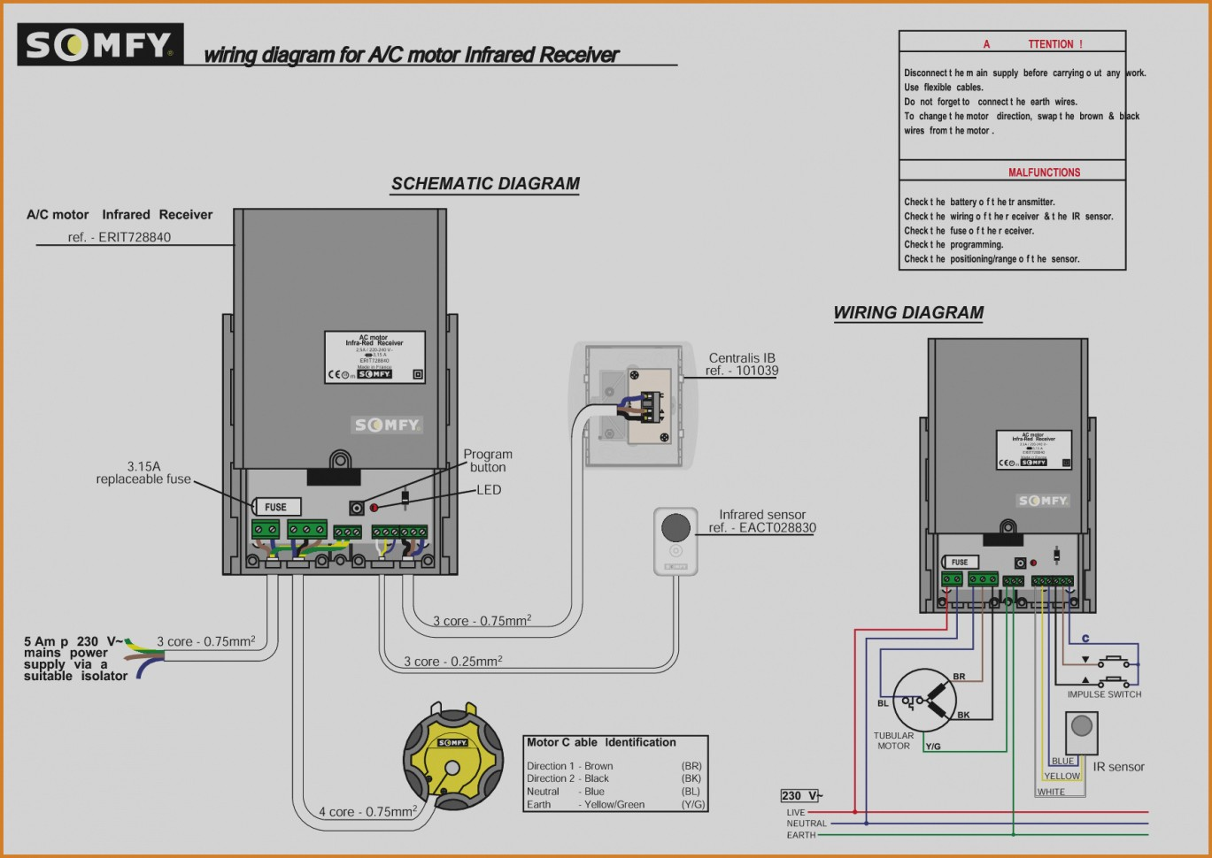 Ac Disconnect Fuse Box Diagram | Wiring Liry on