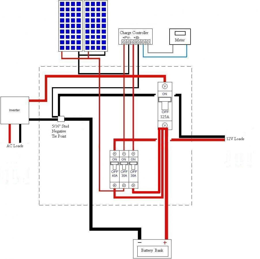 Pv Ac Disconnect Wiring Diagram Diy Enthusiasts Wiring Diagrams \u2022  Hoist Wiring-Diagram Spa Disconnect Panel Wiring Diagram