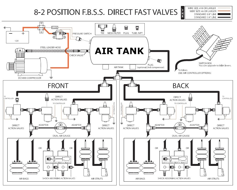 Air Ride Switch Wiring Diagram Detailed Diagrams Tarp Inspirational Box Image 3
