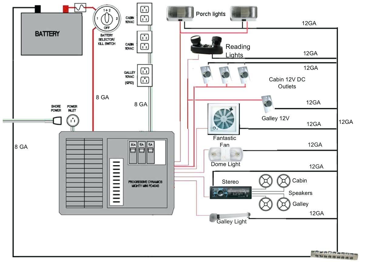wiring diagram for vintage camper find wiring diagram u2022 rh empcom co wiring diagram camper wiring diagram camper trailer