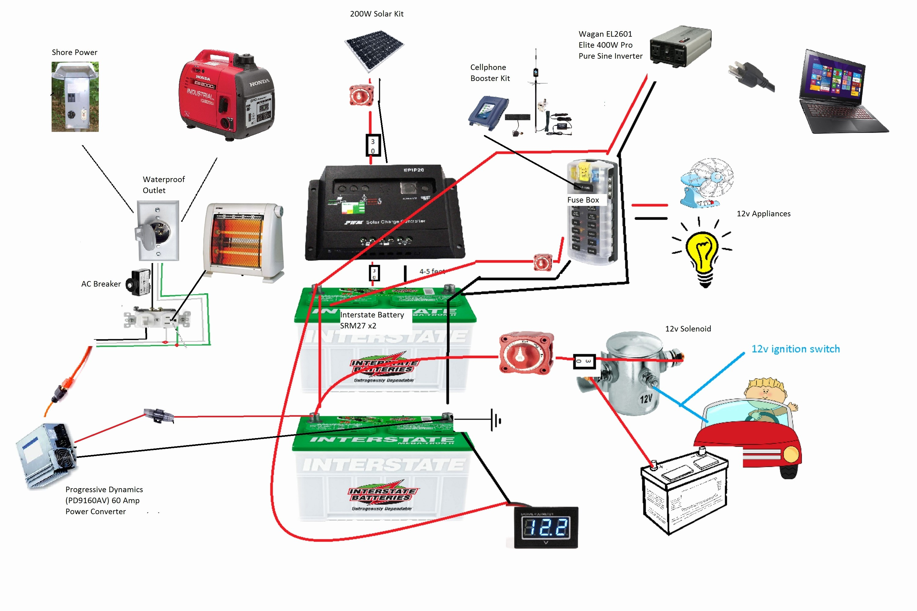 Wire Diagram For Camping Trailer Trusted Wiring Prowler Airstream Explained Diagrams 7 Way Connector 110v