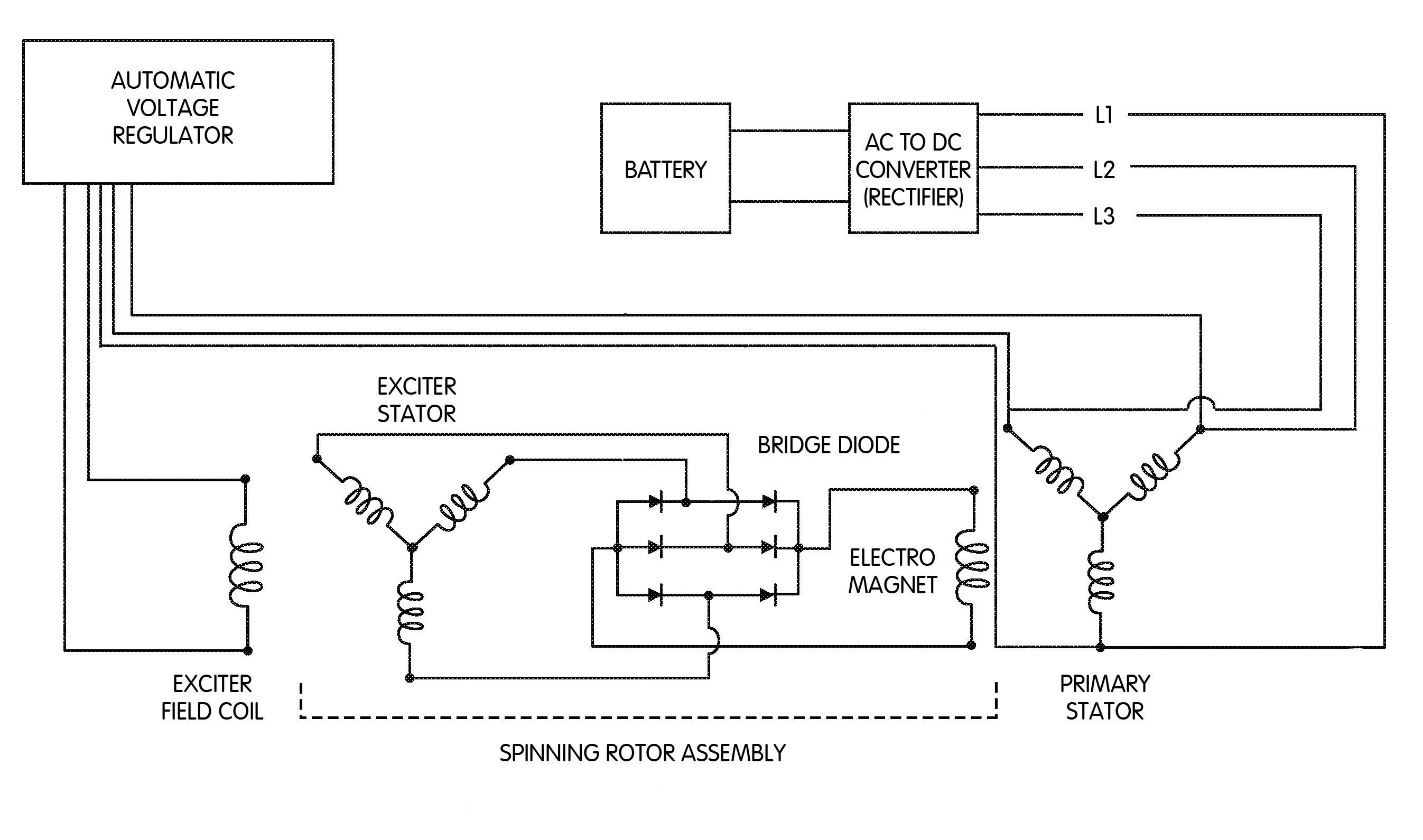 [DIAGRAM_3US]  591 Inspirational Alternator Exciter Wiring Diagram | Wiring ... | Wiring  Library | Alternator Exciter Wiring Diagram |  | Wiring Library