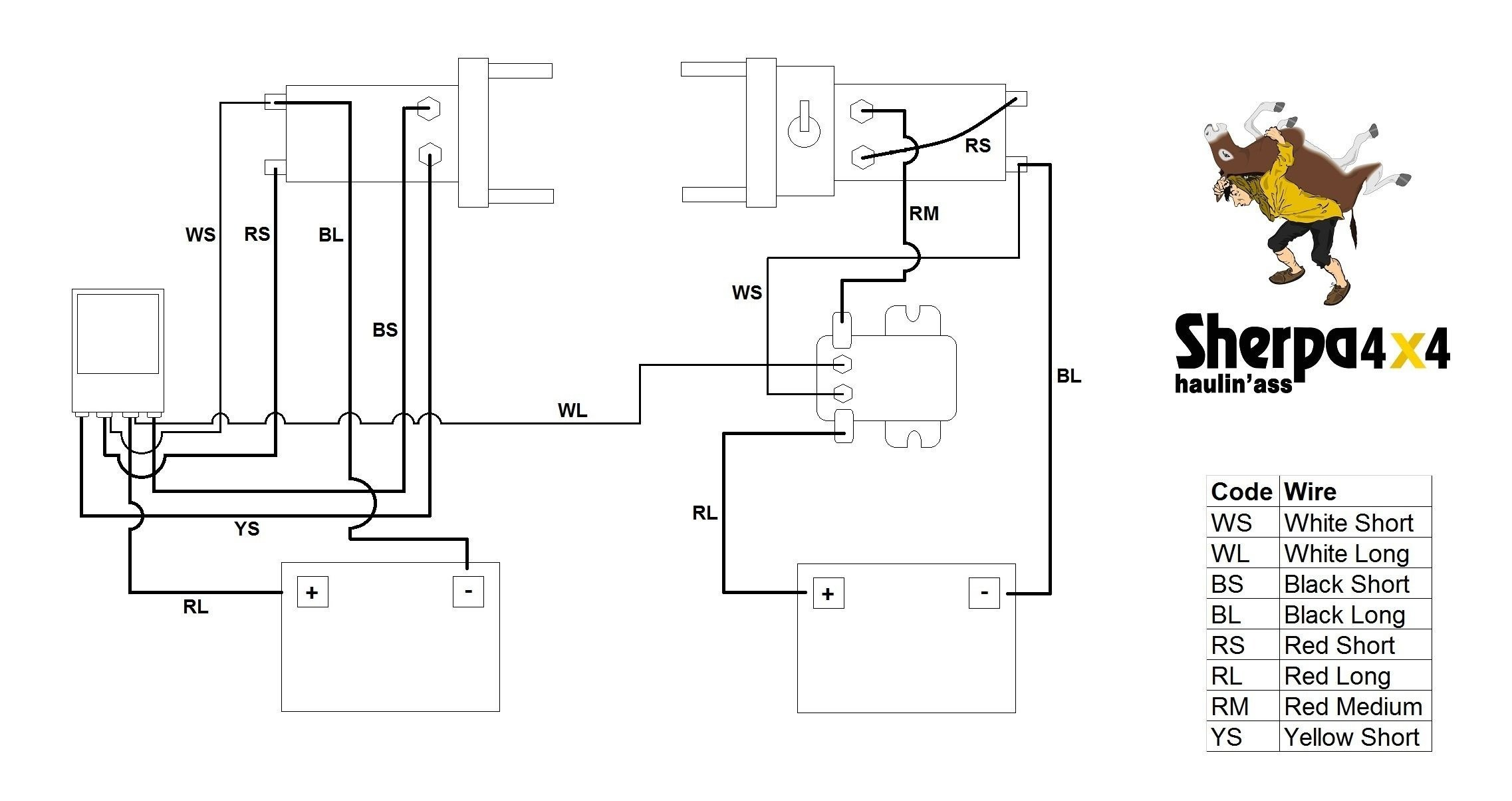 Badland Winch Wiring Diagram Elegant Wiring Diagram Image