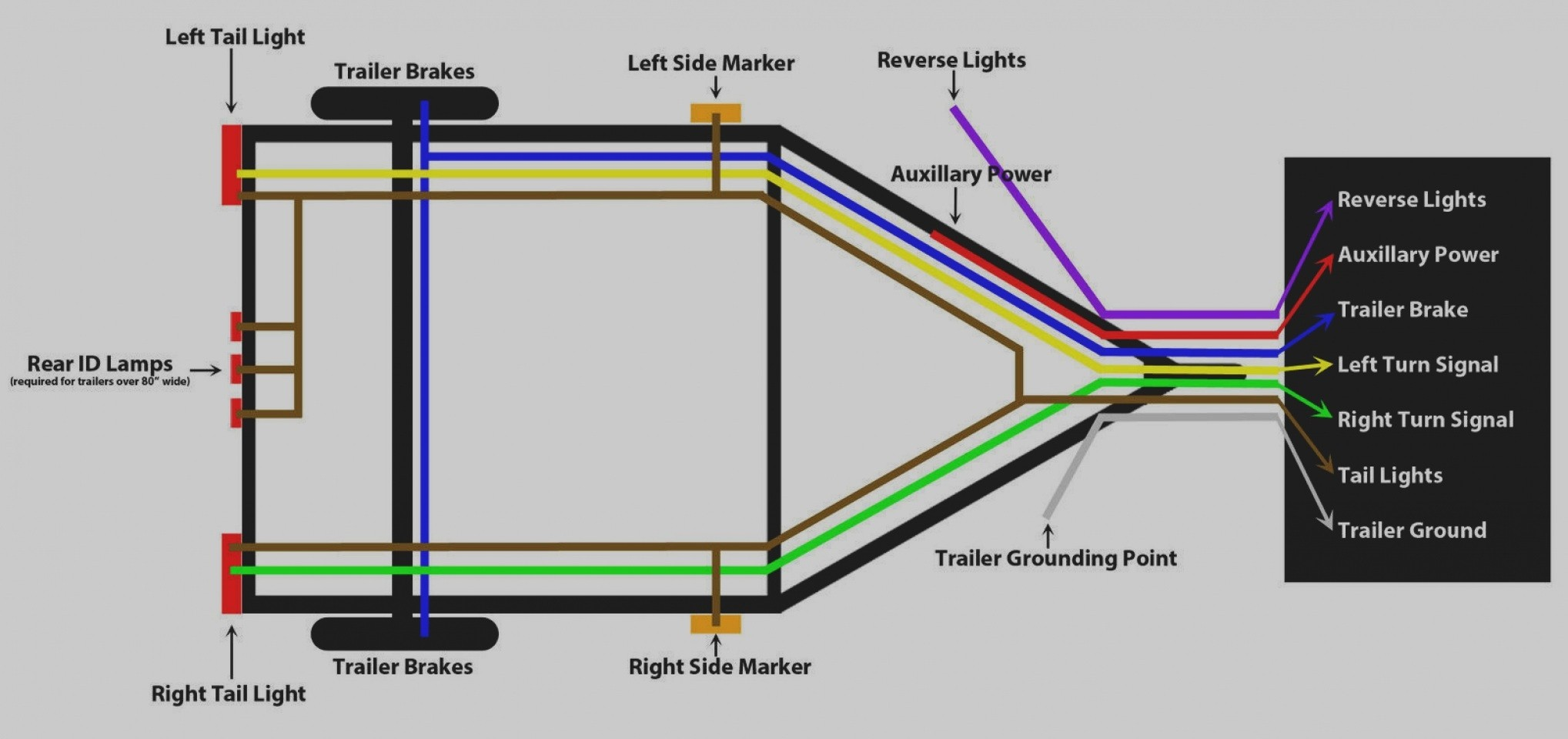 trailer wiring diagram new zealand wiring diagrams 8-Way Trailer Wiring Diagram