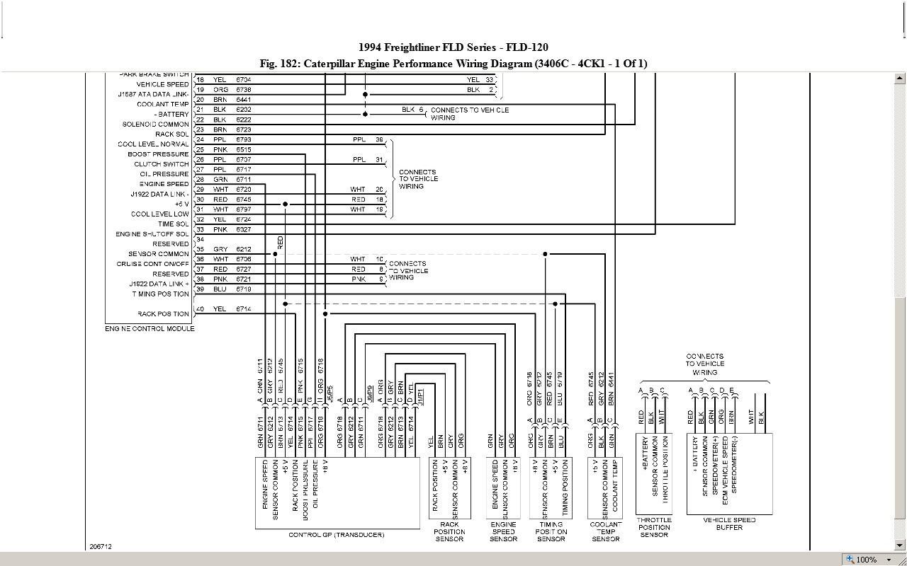 Cat C12 Wiring Diagram C15 Ecm Wiring Diagram for Wiring Data U2022 Rh Maxi Mail