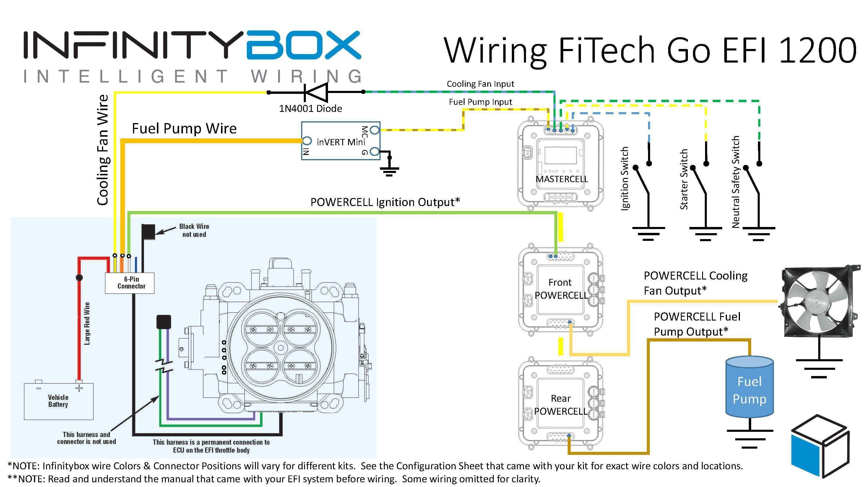 Cdi Box Wiring Diagram