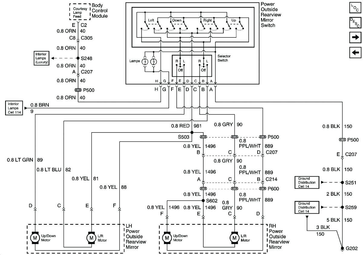 2006 Chevy Express Wiring Diagram Free Download Diagrams Hhr Rear View Mirror U2022