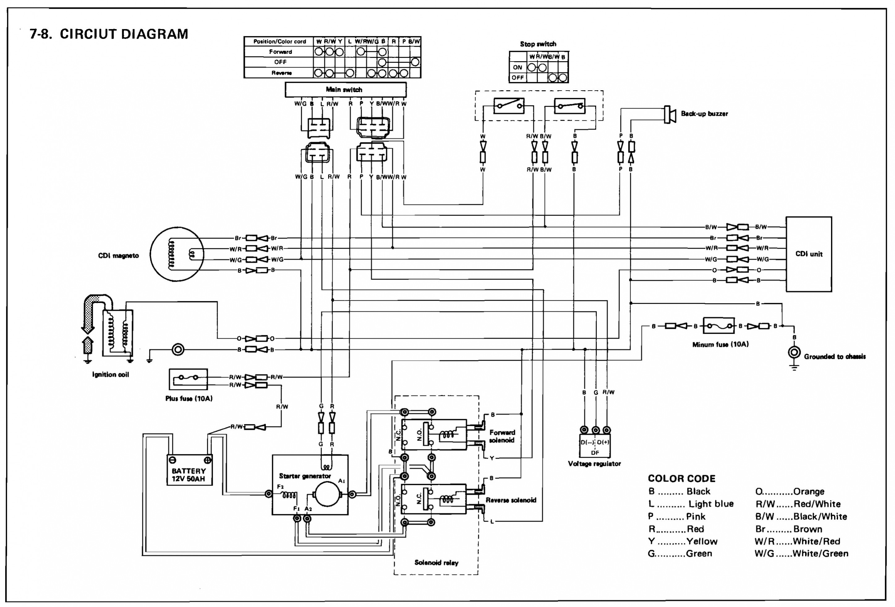 12 48 Volt Golf Cart Wiring Diagram s