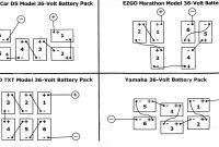 Club Car Battery Wiring Diagram 36 Volt Unique Yamaha Golf Cart Battery Wiring Diagram Collection