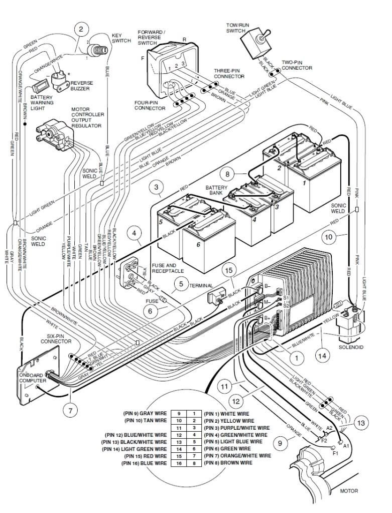 Club Car Electric Golf Cart Wiring Diagram to In Epic Parts 98 Old Fashioned 48
