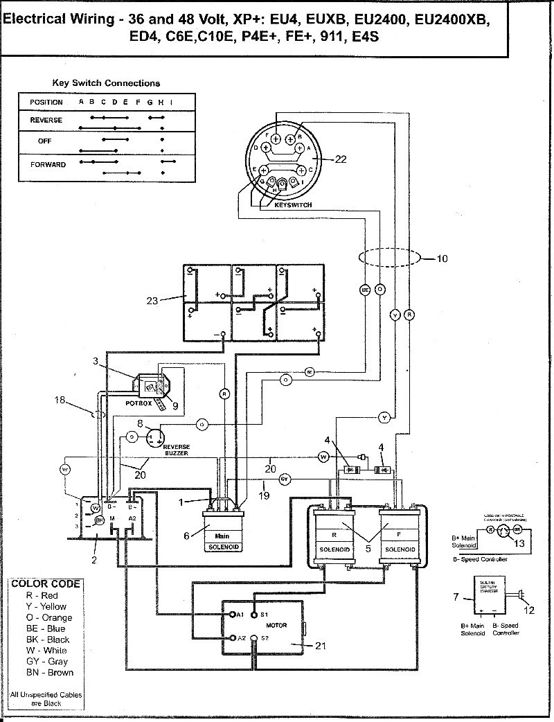 Golf Cart Wiring Diagram originalstylophone Old Fashioned 48 Volt Club Car Wiring Diagram Color Code