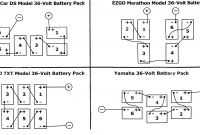 Clubcar 48 Volt Battery Wiring Diagram Best Of Clubcar 48 Volt Battery Wiring Diagram Collection