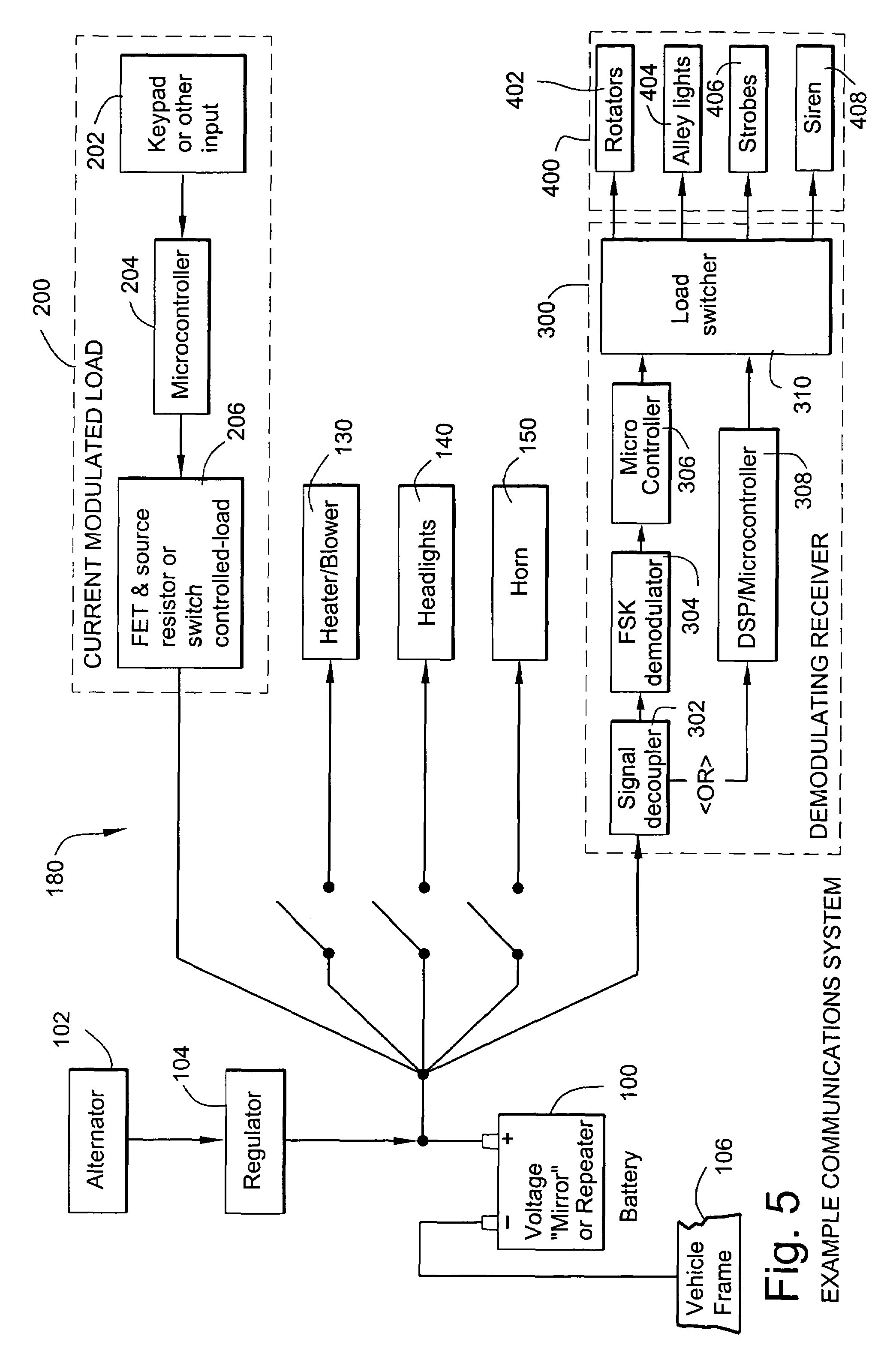 Magnificent Code 3 Supervisor Wiring Diagram Gallery Electrical