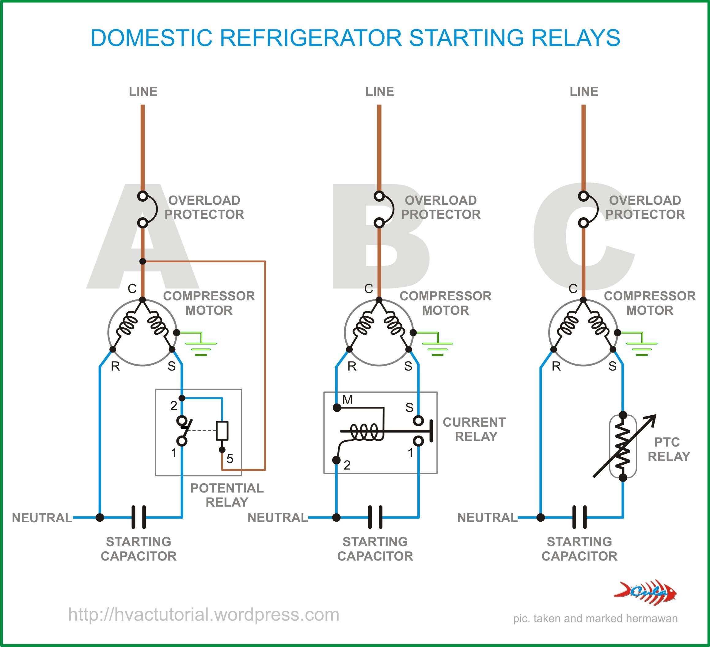 Outstanding Single Phase pressor Wiring Diagram Pattern