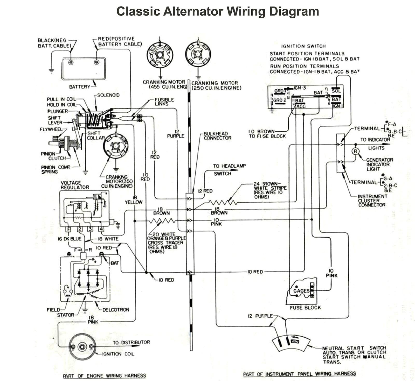 Elegant Cushman Truckster Wiring Diagram Image 36 Volt Arco Alternator Valid Modern For Illustration