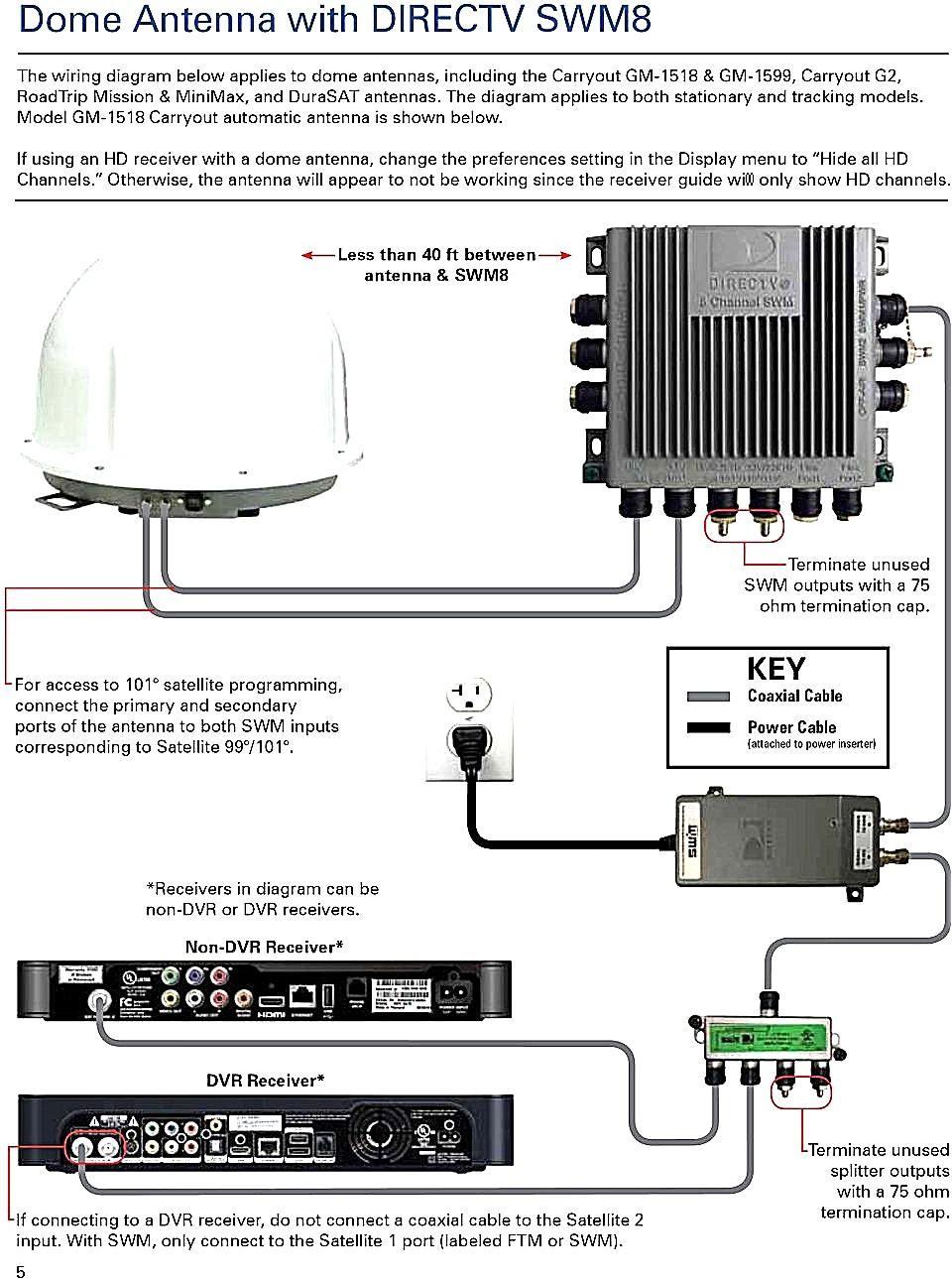 Directv Whole Home Dvr Setup Diagram