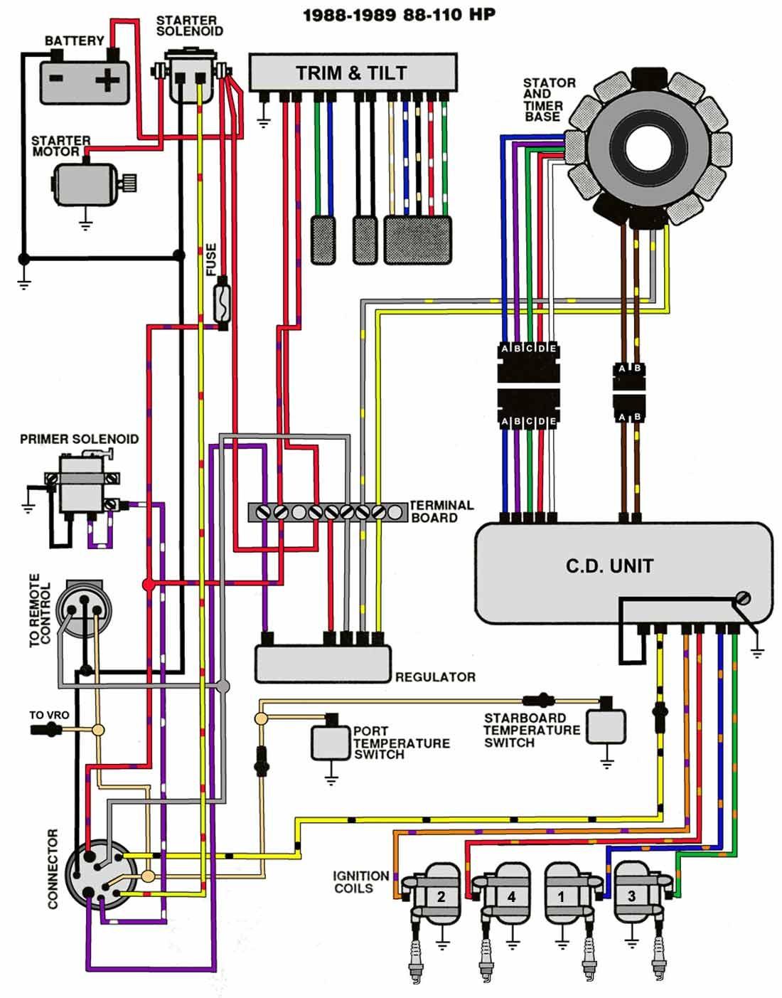 843 Johnson Evinrude Tilt Trim Wiring Diagram   Wiring ResourcesWiring Resources