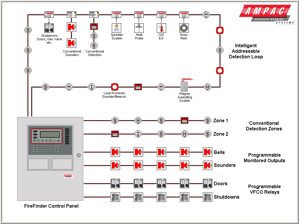 Fire Alarm Strobe Wiring Diagram Another Blog About Light Horn Best Of Image Rh Mainetreasurechest Com