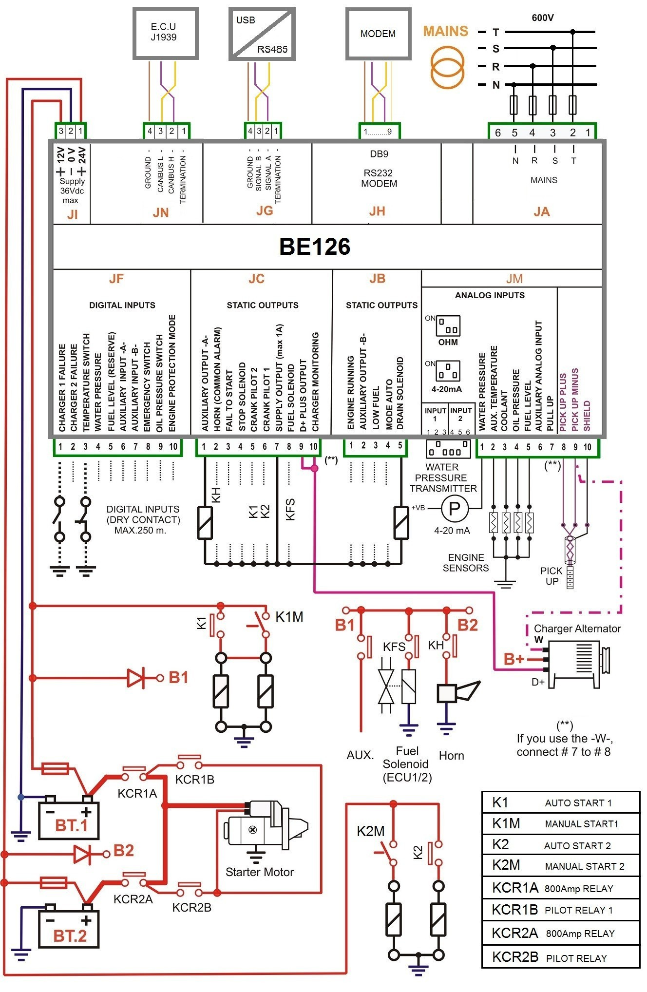 Fire Alarm Wiring Diagram Valid Wiring Diagram For Addressable Fire Alarm  System Lukaszmira