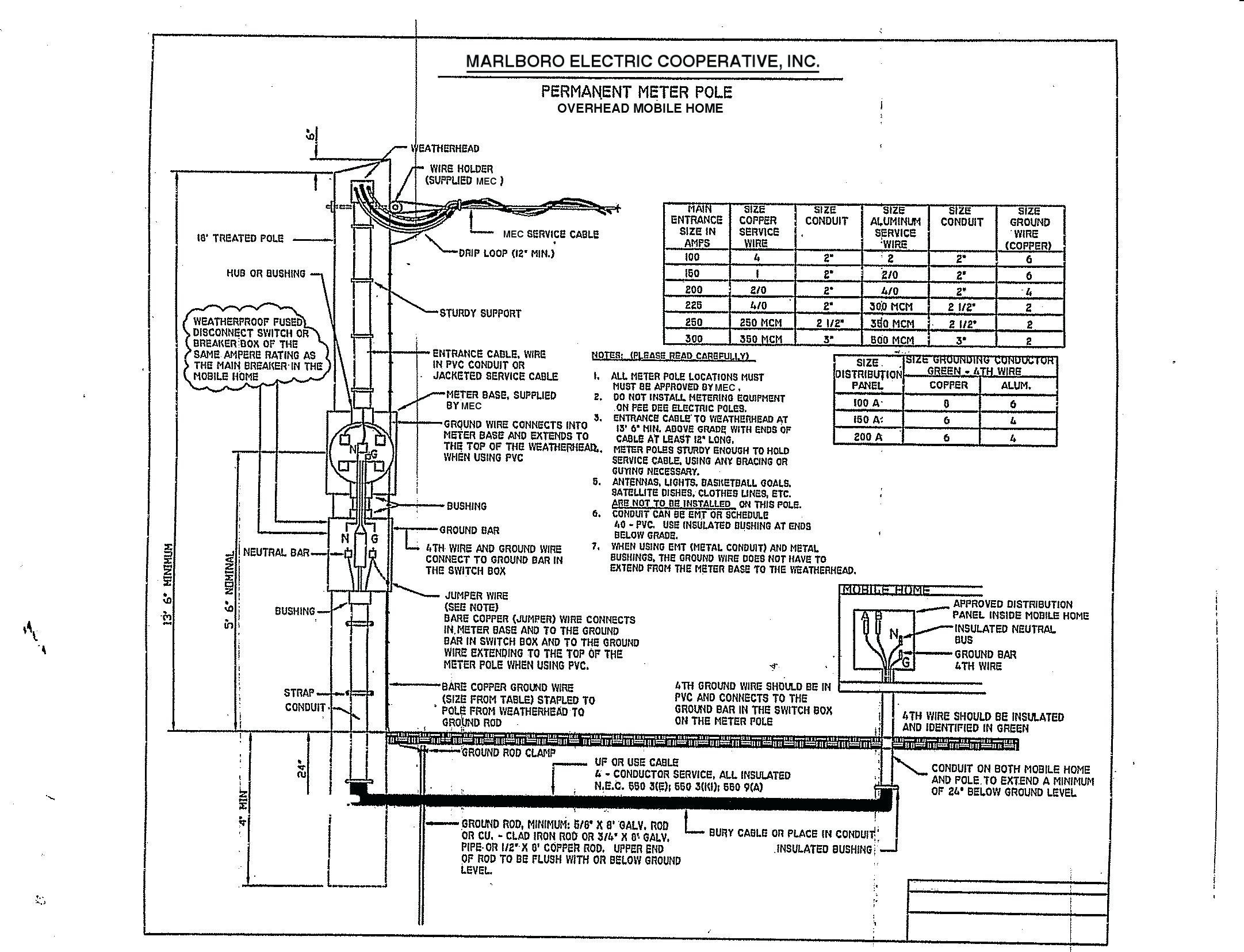 fleetwood park model wiring diagram data wiring diagrams u2022 rh mikeadkinsguitar com