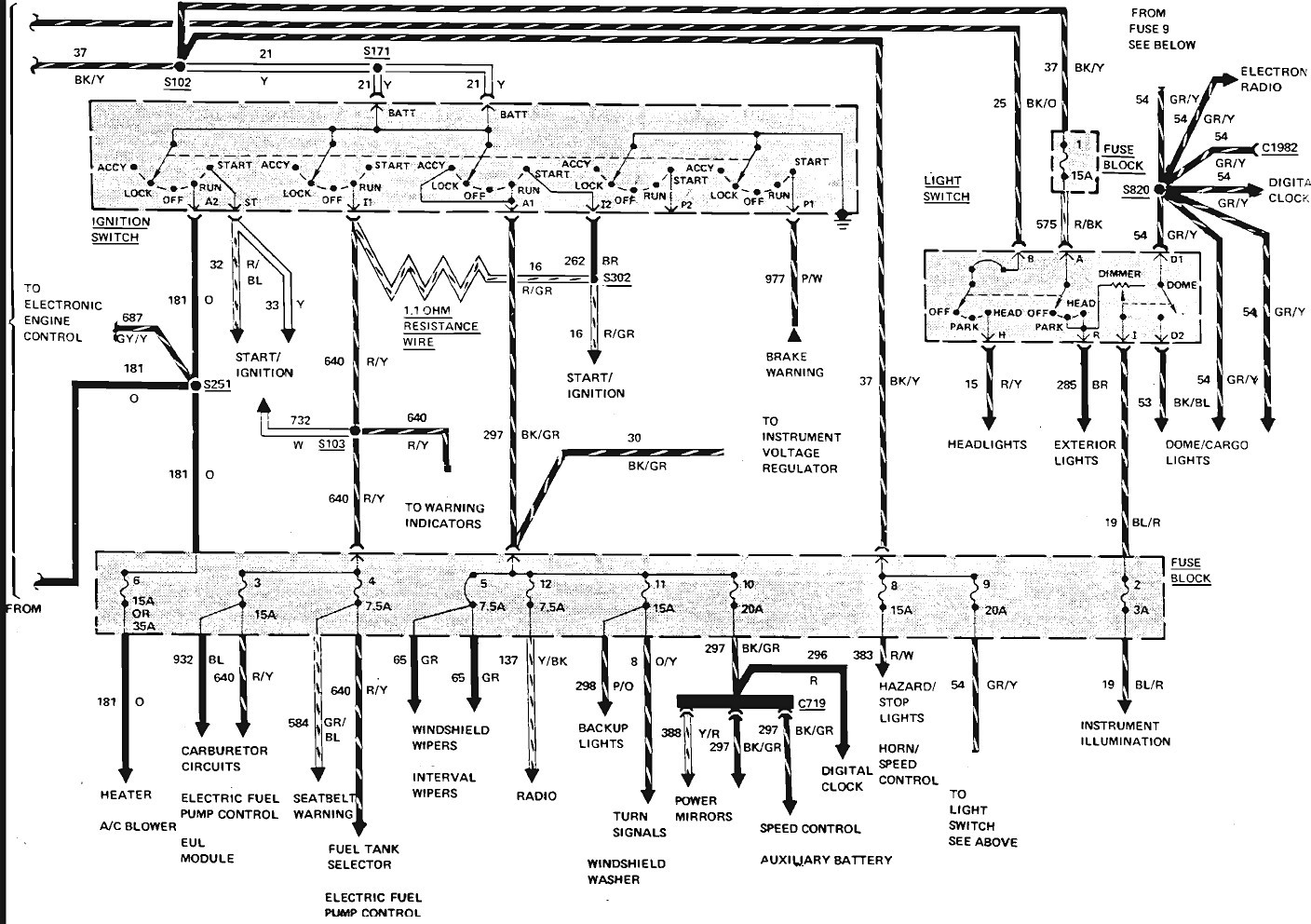monaco wiring diagrams