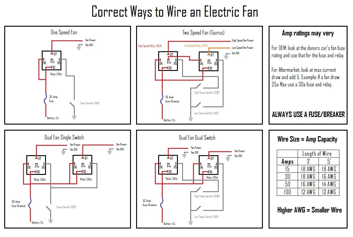 Flex A Lite Electric Fan Wiring Diagram Mihella Me In For