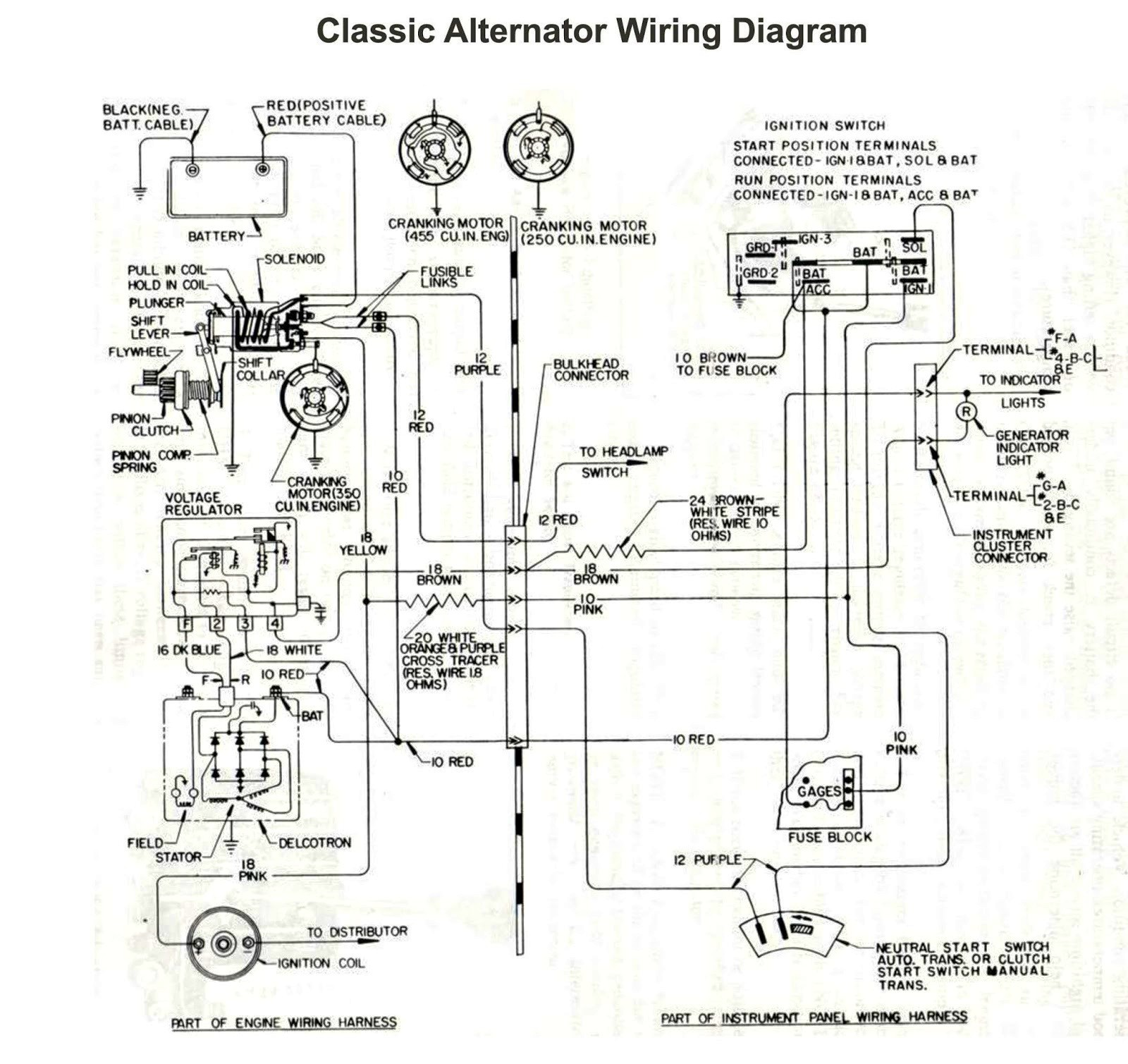 Ford 3000 Alternator Wiring Diagram Electrical Wiring Diagram Ford 8N  Alternator Conversion Diagram Ford 1300 Tractor