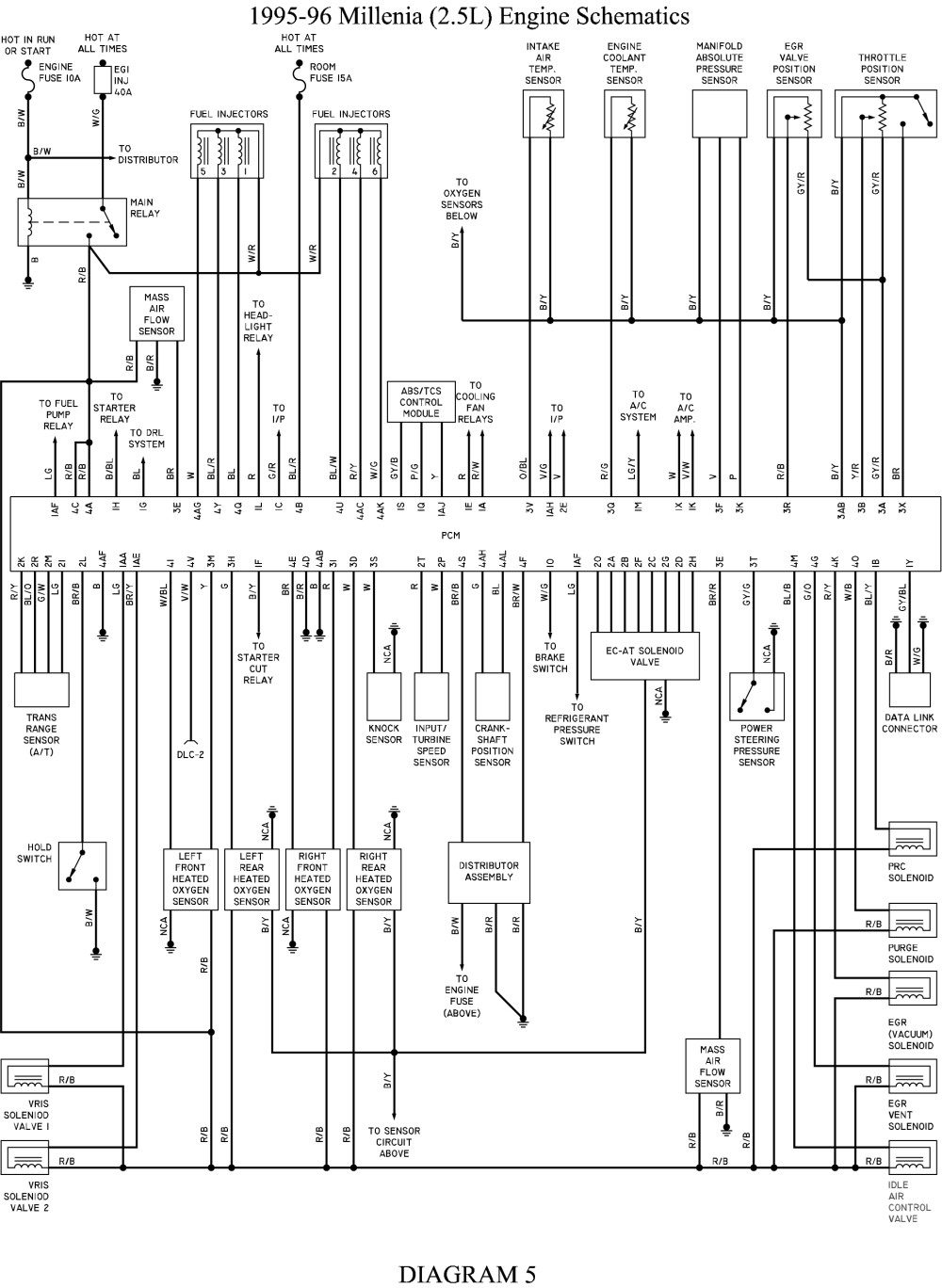 79 f250 coil wiring diagram ford super duty wiring diagram wiring rh 59to co