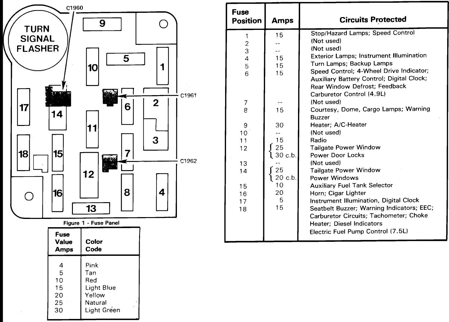1989 Ford E350 Fuse Diagram Wiring Diagrams
