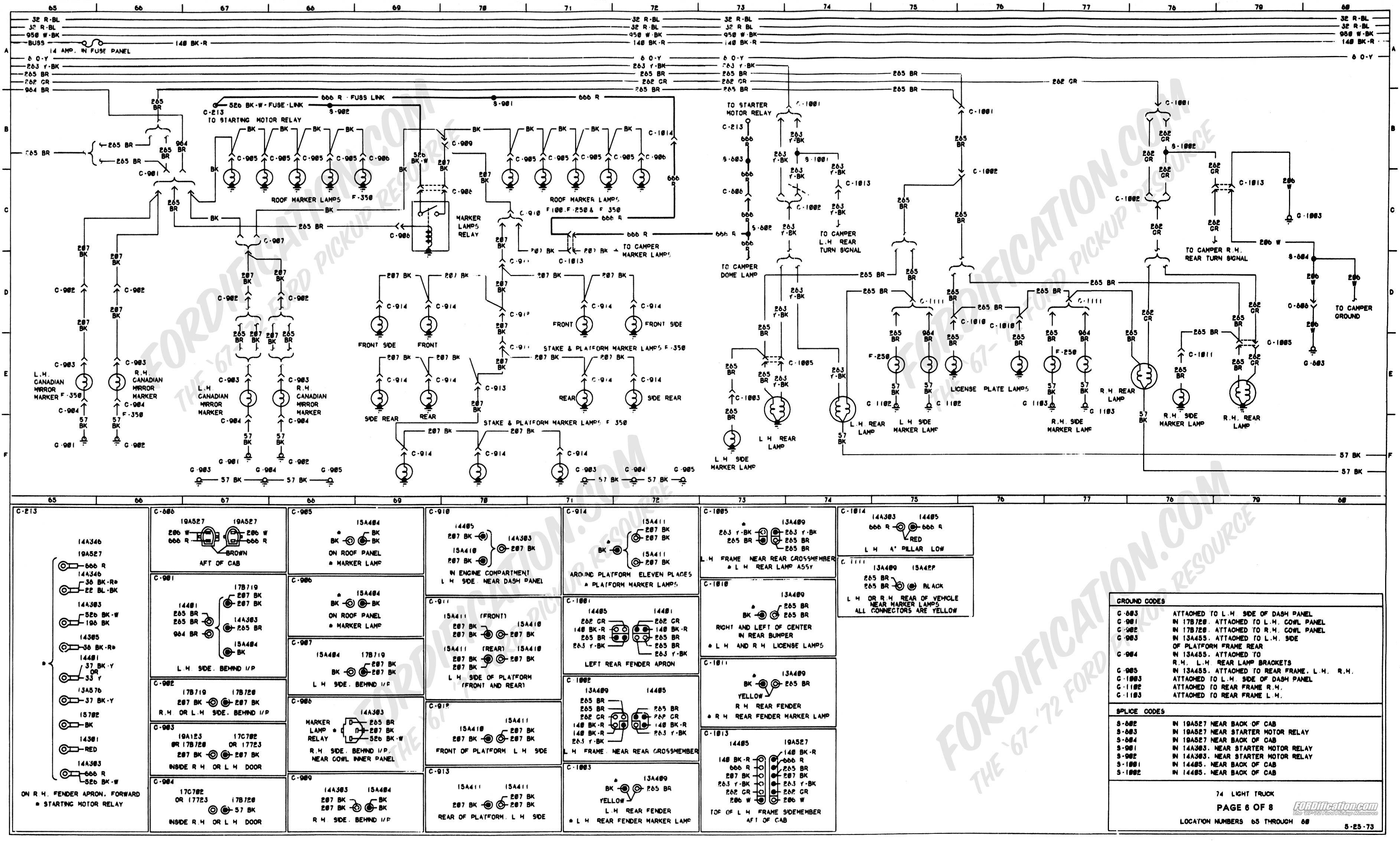 diagram] 1975 f250 wiring diagram fordification full version hd quality  diagram fordification - widewebdiagram.democraticiperilno.it  diagram database - democraticiperilno.it