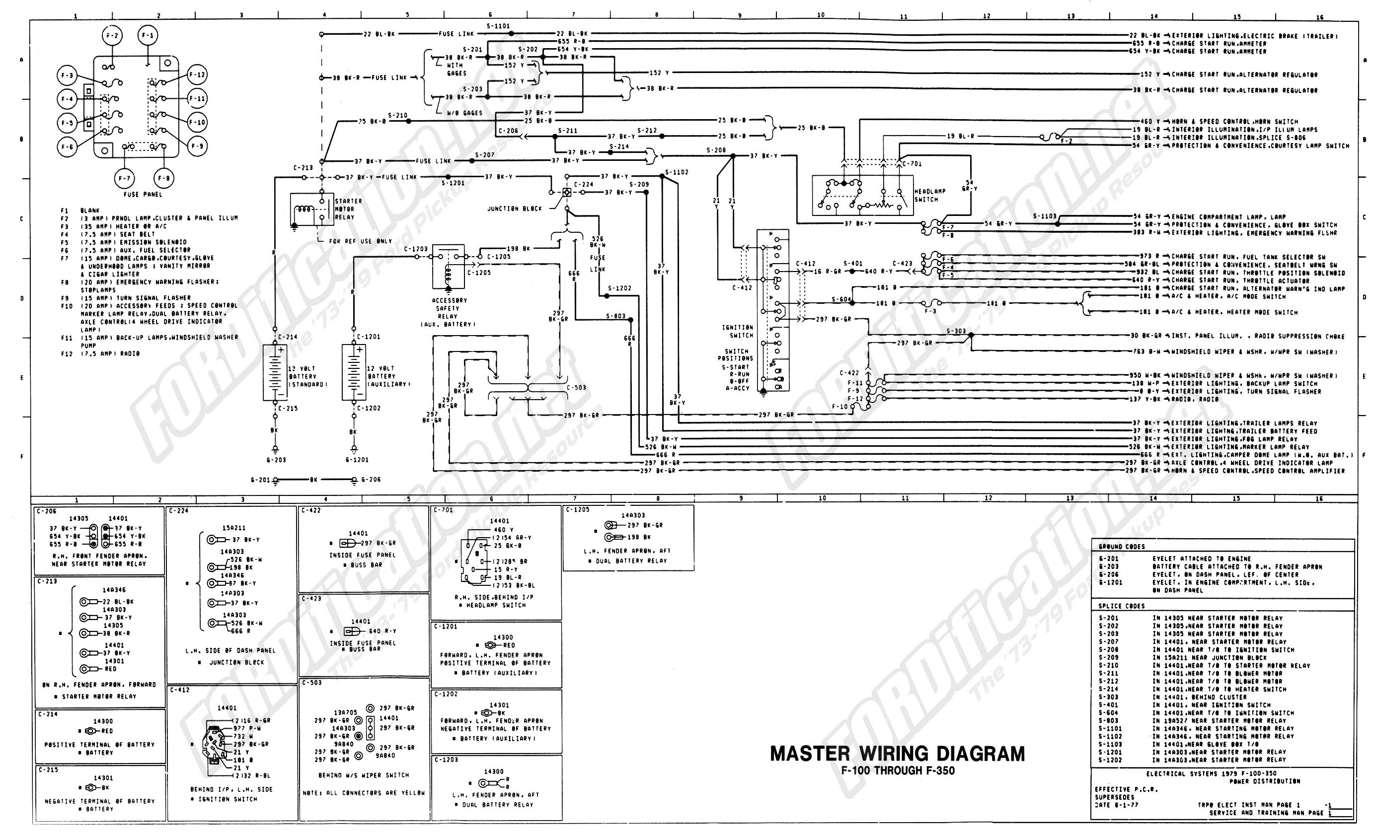 ford ignition switch wiring diagram wiring diagram image 1989 ford ignition switch wiring diagram wiring 79master 1of9 1973 1979 ford truck wiring diagrams & schematics fordification from ford ignition switch