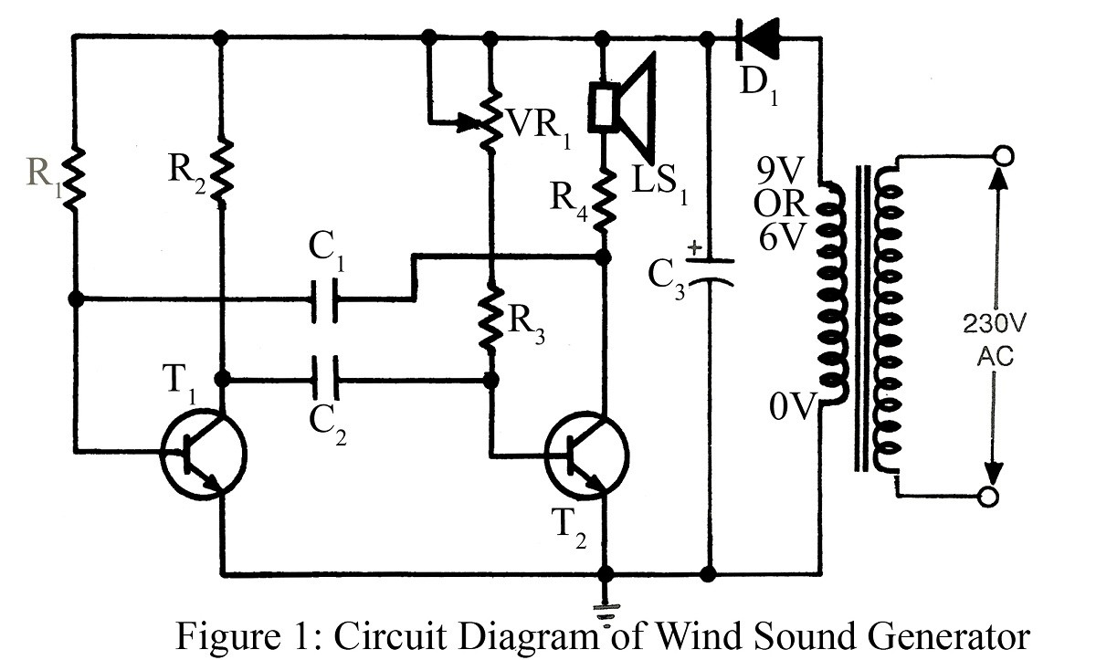 Generator Wiring Diagram And Electrical Schematics Elegant Electric Simple Circuit Of Wind Sound