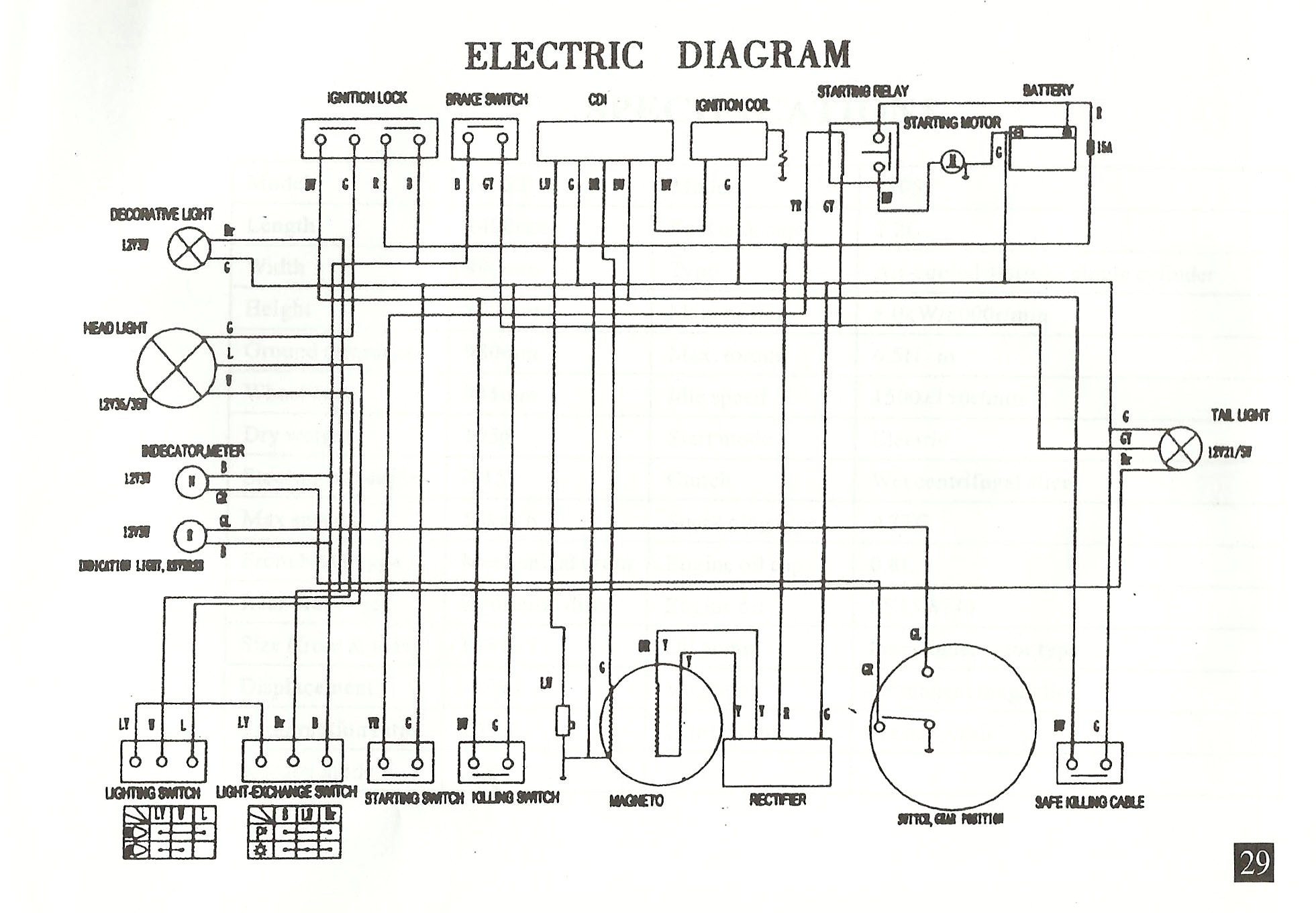 Loncin 90cc Quad Wiring Diagram